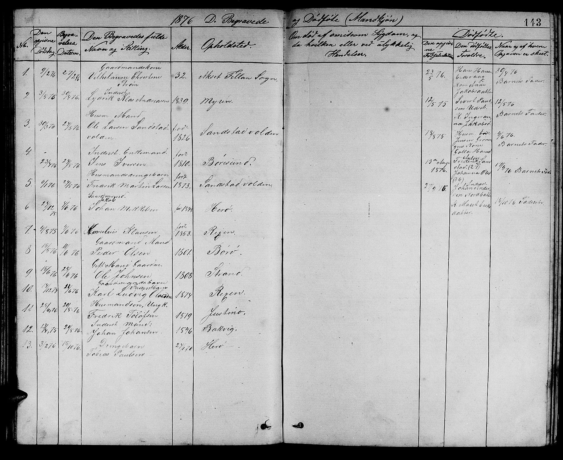 SAT, Ministerialprotokoller, klokkerbøker og fødselsregistre - Sør-Trøndelag, 637/L0561: Klokkerbok nr. 637C02, 1873-1882, s. 143