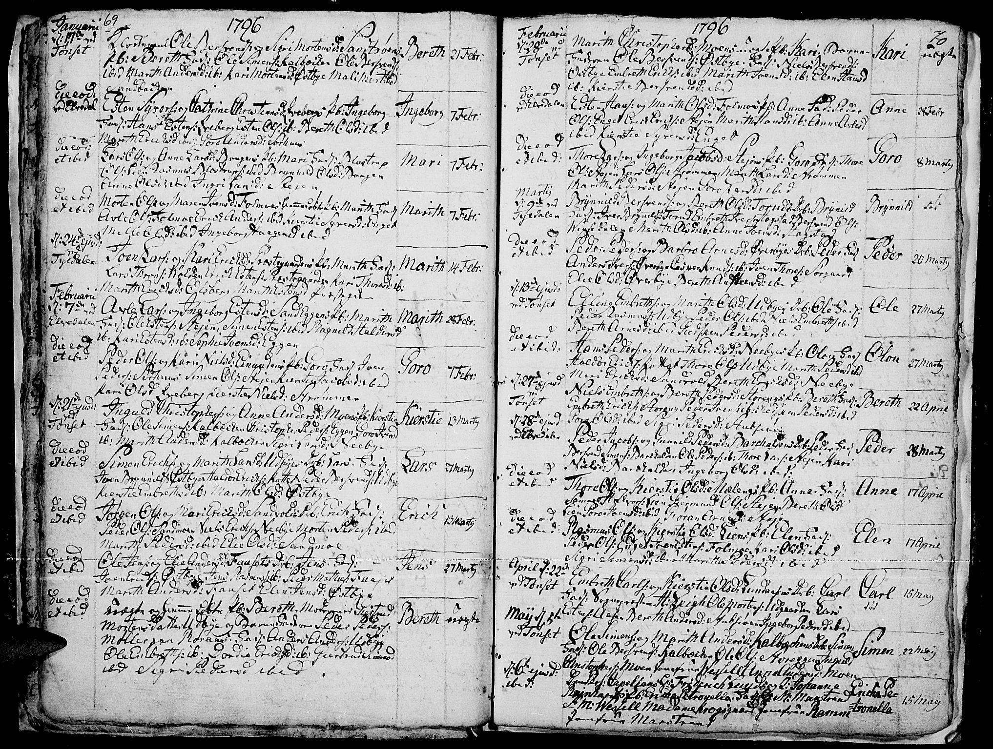 SAH, Tynset prestekontor, Ministerialbok nr. 14, 1790-1800, s. 69-70