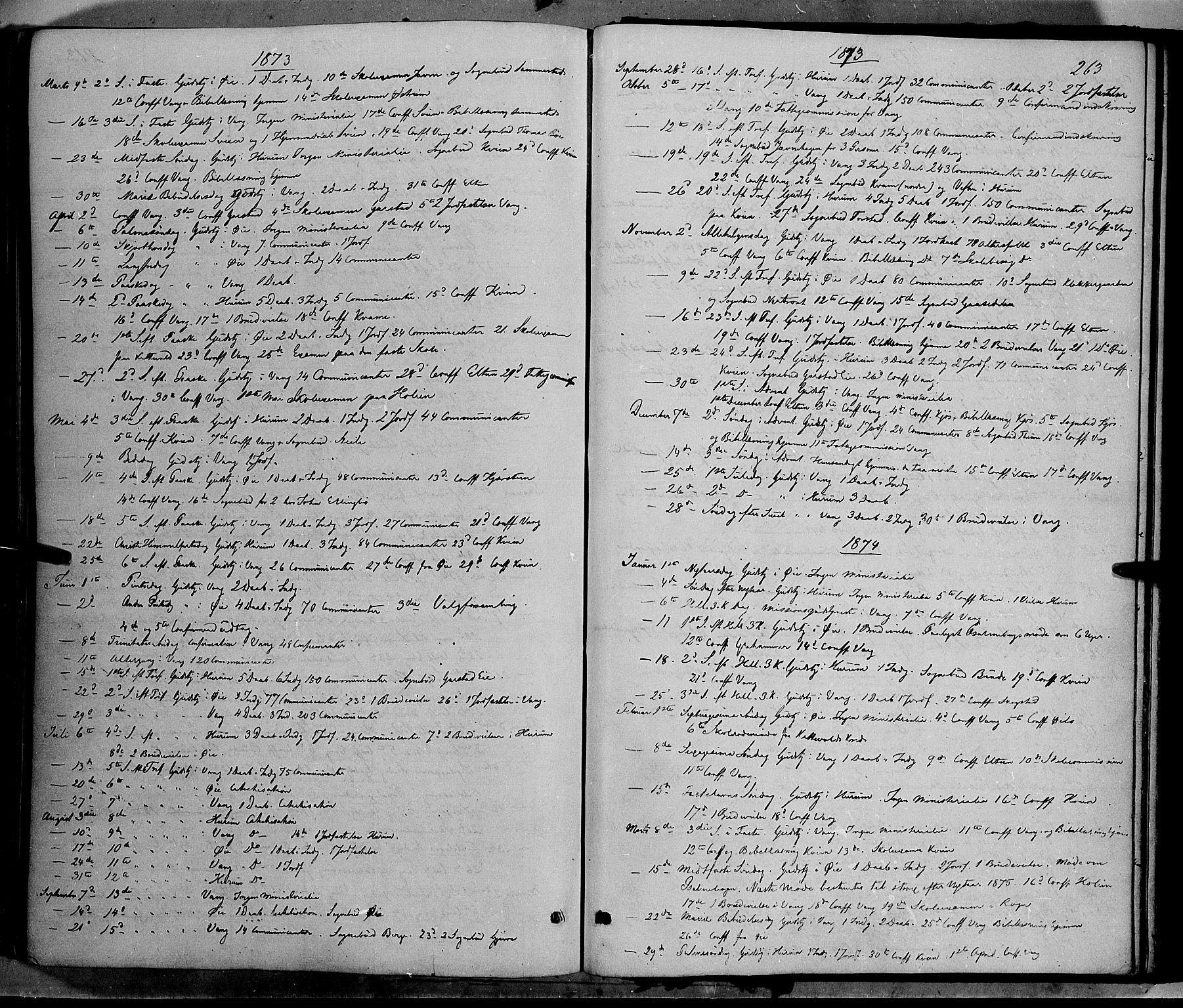 SAH, Vang prestekontor, Valdres, Ministerialbok nr. 7, 1865-1881, s. 263