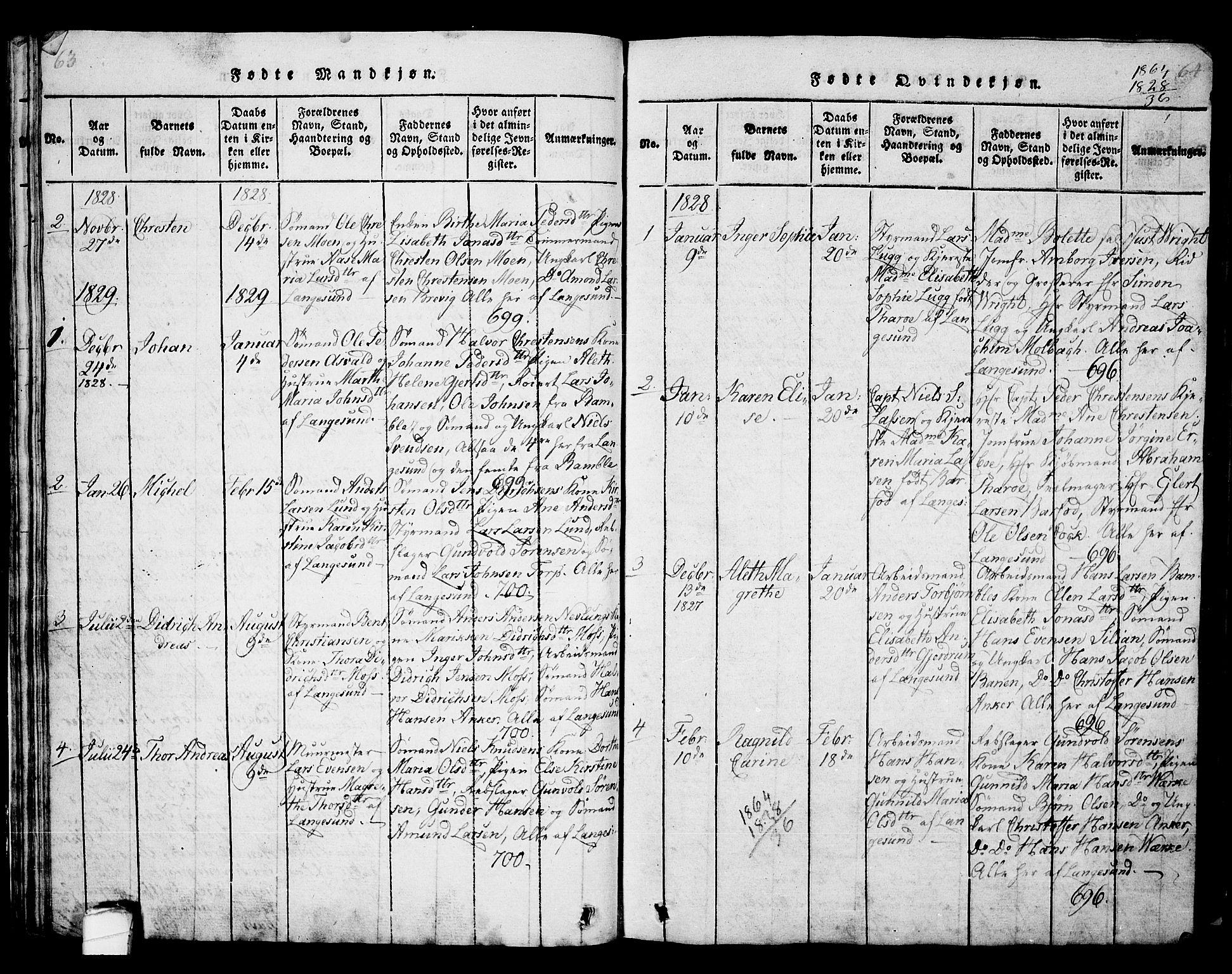SAKO, Langesund kirkebøker, G/Ga/L0003: Klokkerbok nr. 3, 1815-1858, s. 63-64