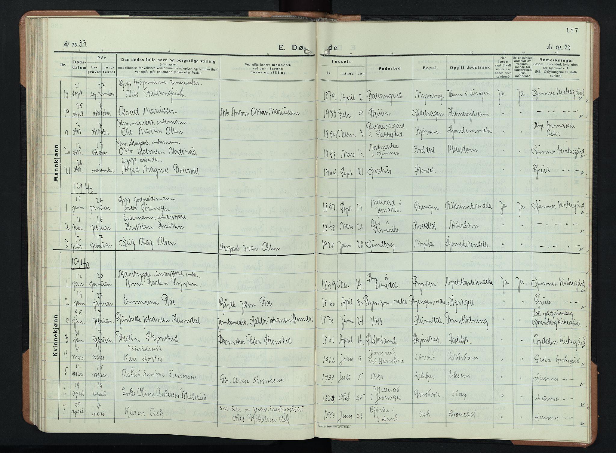 SAH, Lunner prestekontor, H/Ha/Hab/L0003: Klokkerbok nr. 3, 1933-1945, s. 187