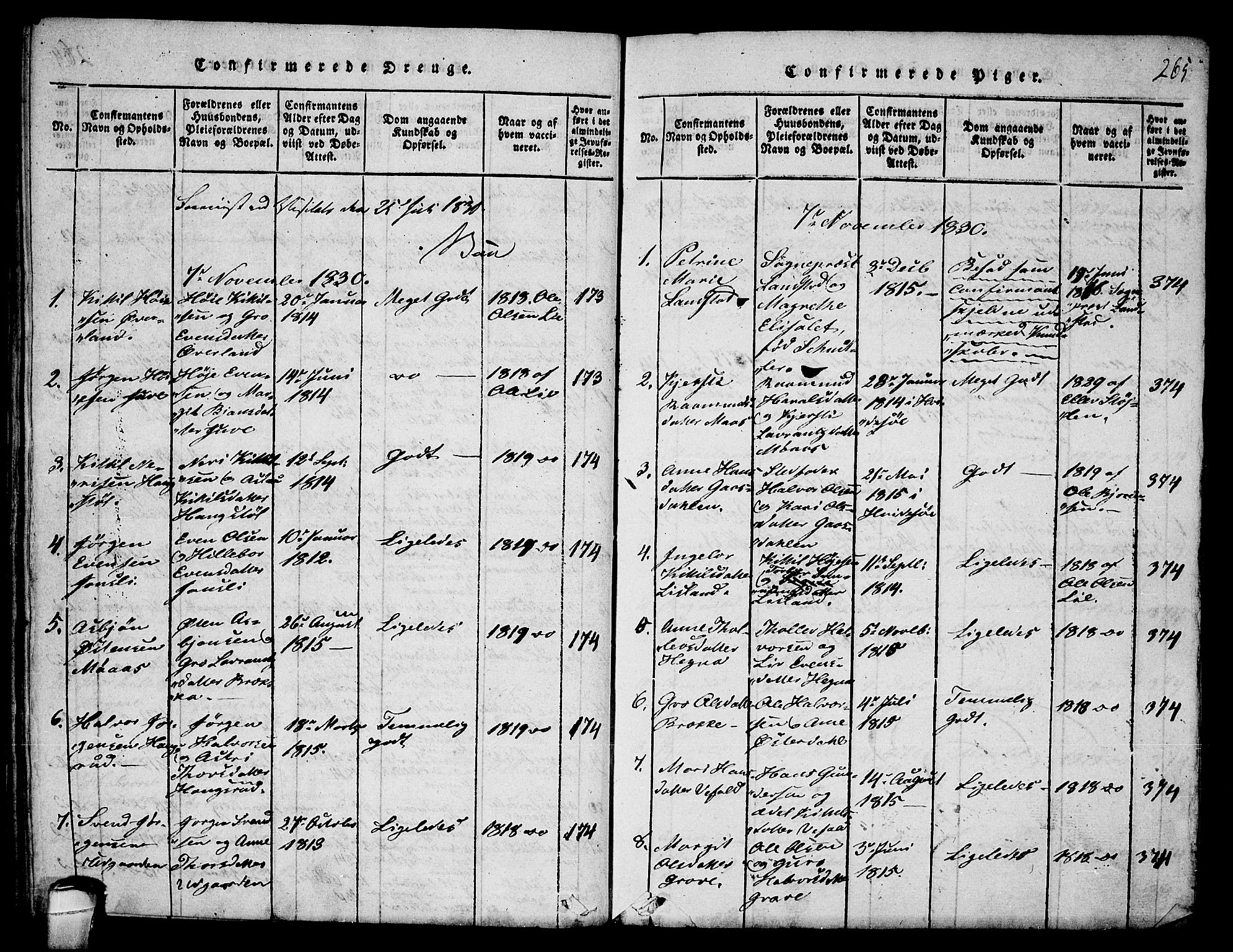SAKO, Seljord kirkebøker, F/Fa/L0010: Ministerialbok nr. I 10, 1815-1831, s. 265