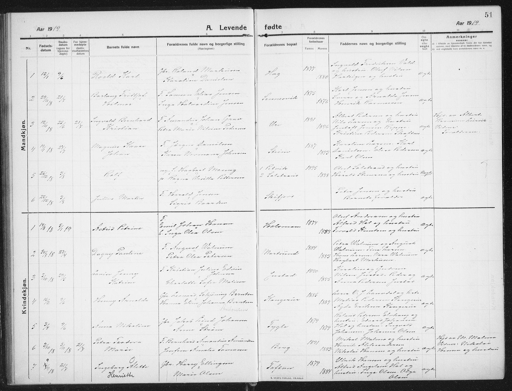 SAT, Ministerialprotokoller, klokkerbøker og fødselsregistre - Nordland, 882/L1183: Klokkerbok nr. 882C01, 1911-1938, s. 51