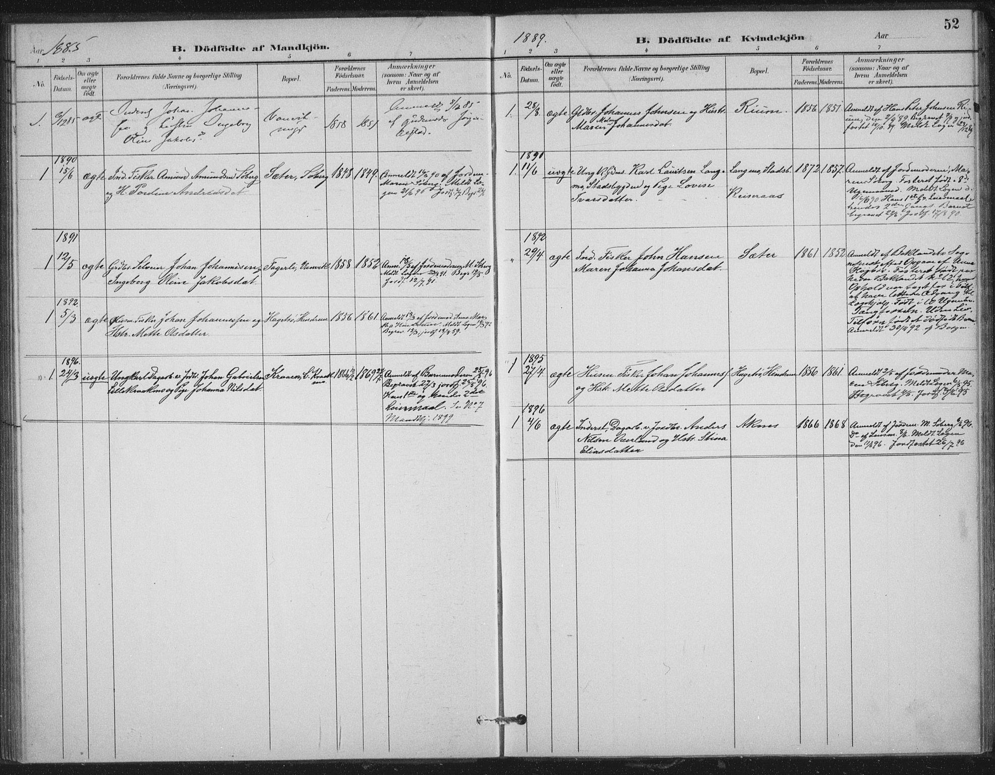 SAT, Ministerialprotokoller, klokkerbøker og fødselsregistre - Nord-Trøndelag, 702/L0023: Ministerialbok nr. 702A01, 1883-1897, s. 52