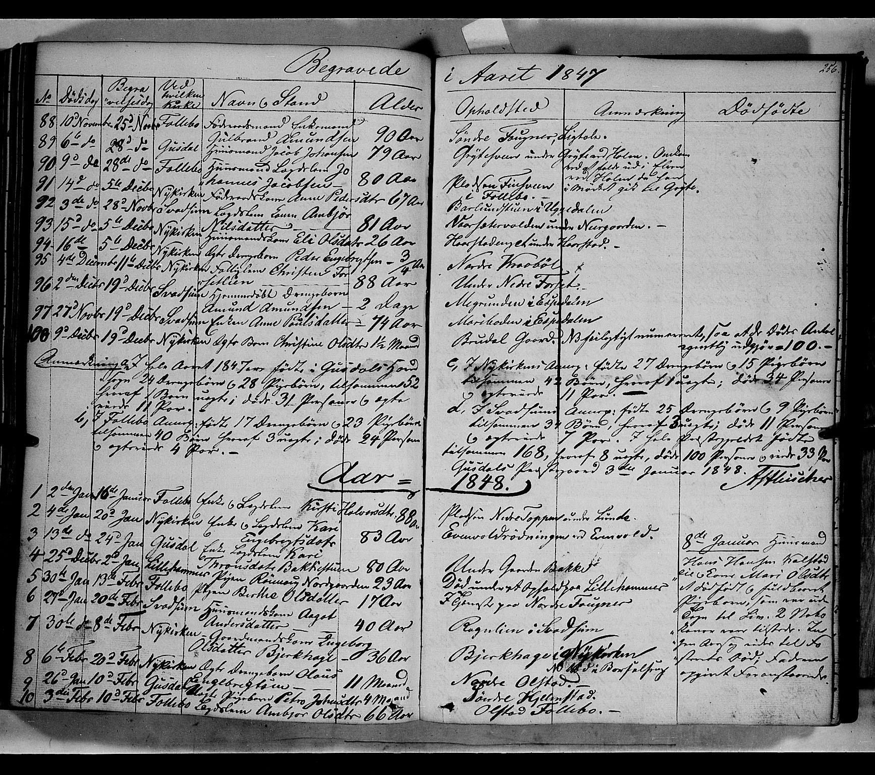 SAH, Gausdal prestekontor, Ministerialbok nr. 7, 1840-1850, s. 256