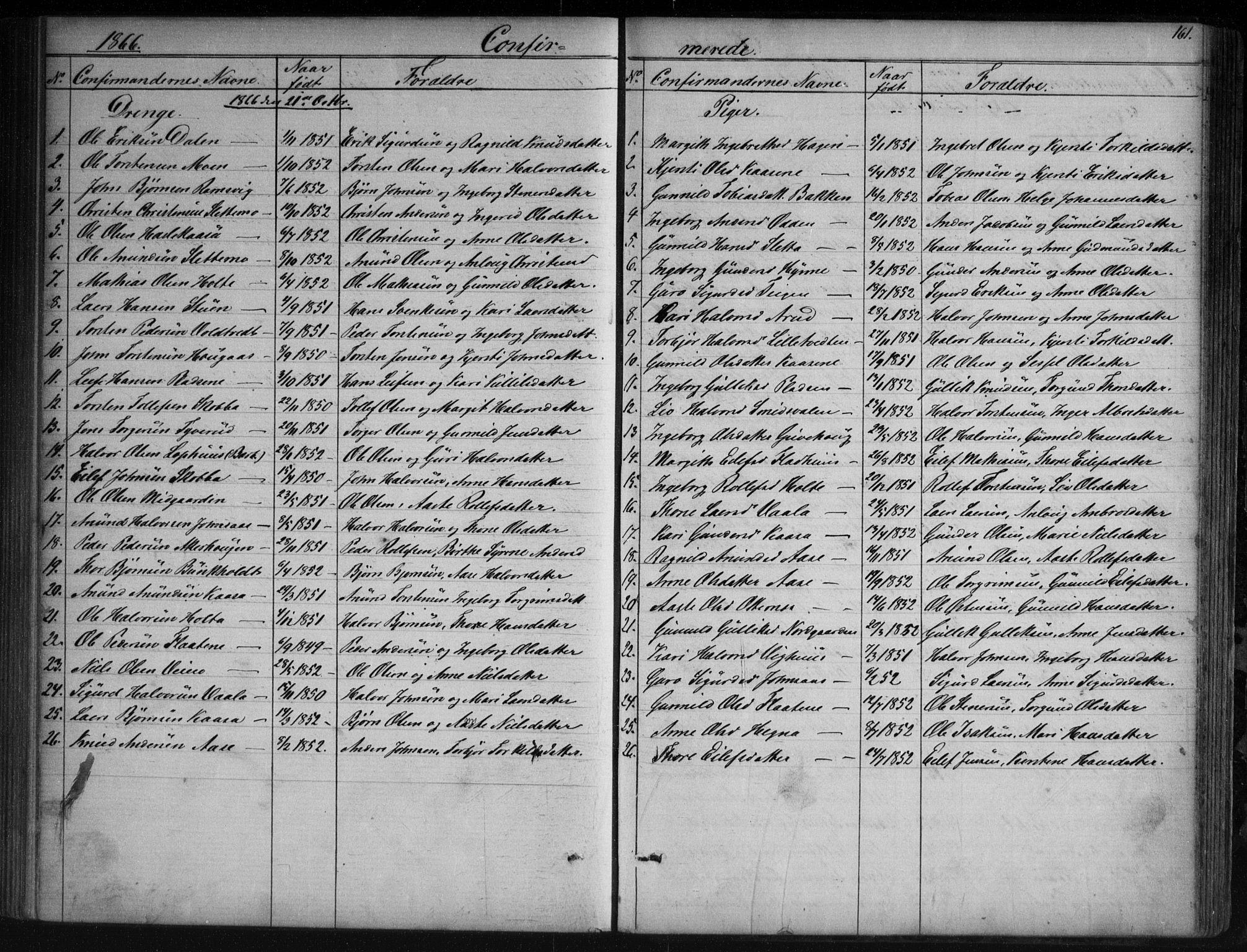 SAKO, Sauherad kirkebøker, G/Ga/L0003: Klokkerbok nr. I 3, 1866-1905, s. 161