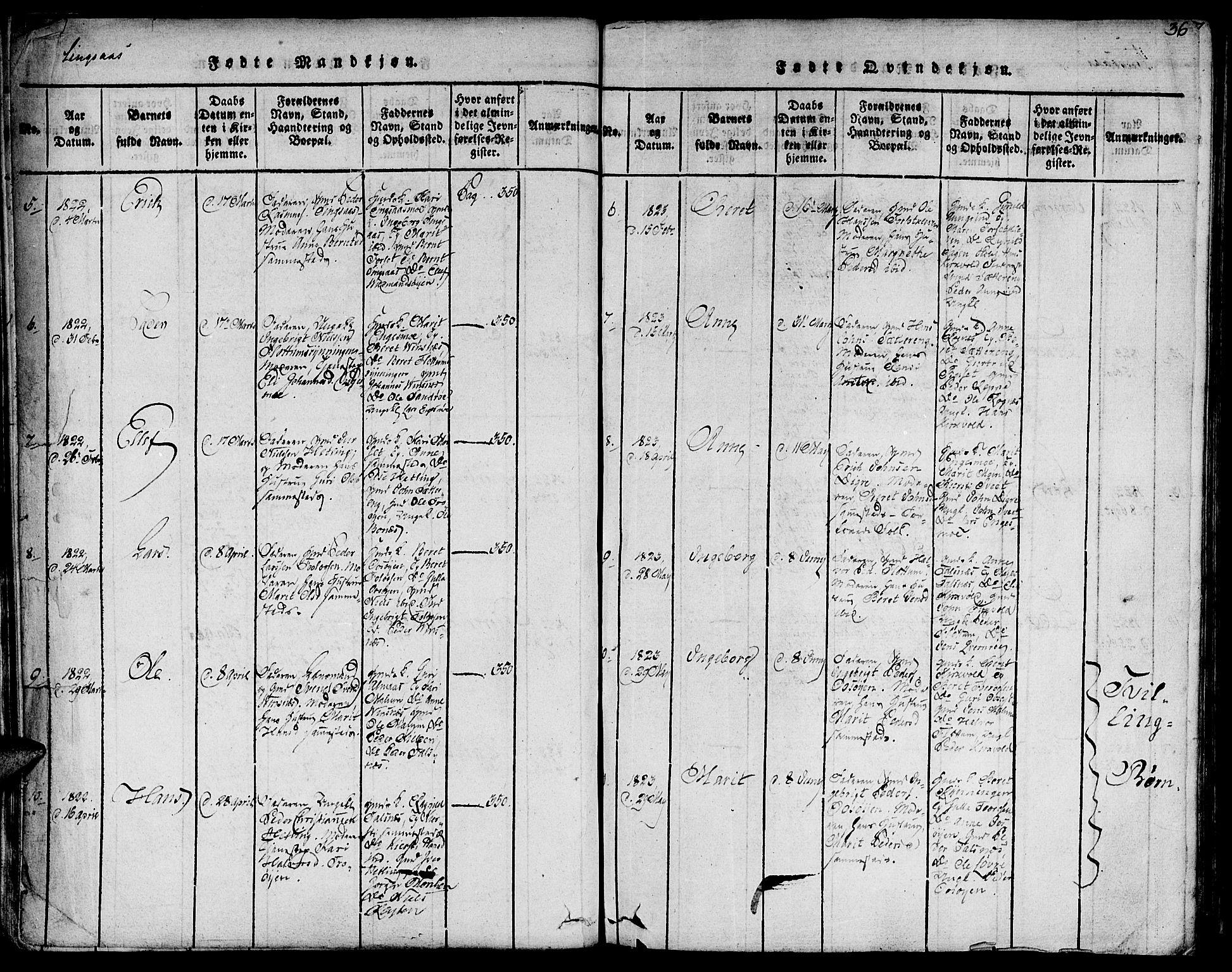 SAT, Ministerialprotokoller, klokkerbøker og fødselsregistre - Sør-Trøndelag, 685/L0955: Ministerialbok nr. 685A03 /2, 1817-1829, s. 36