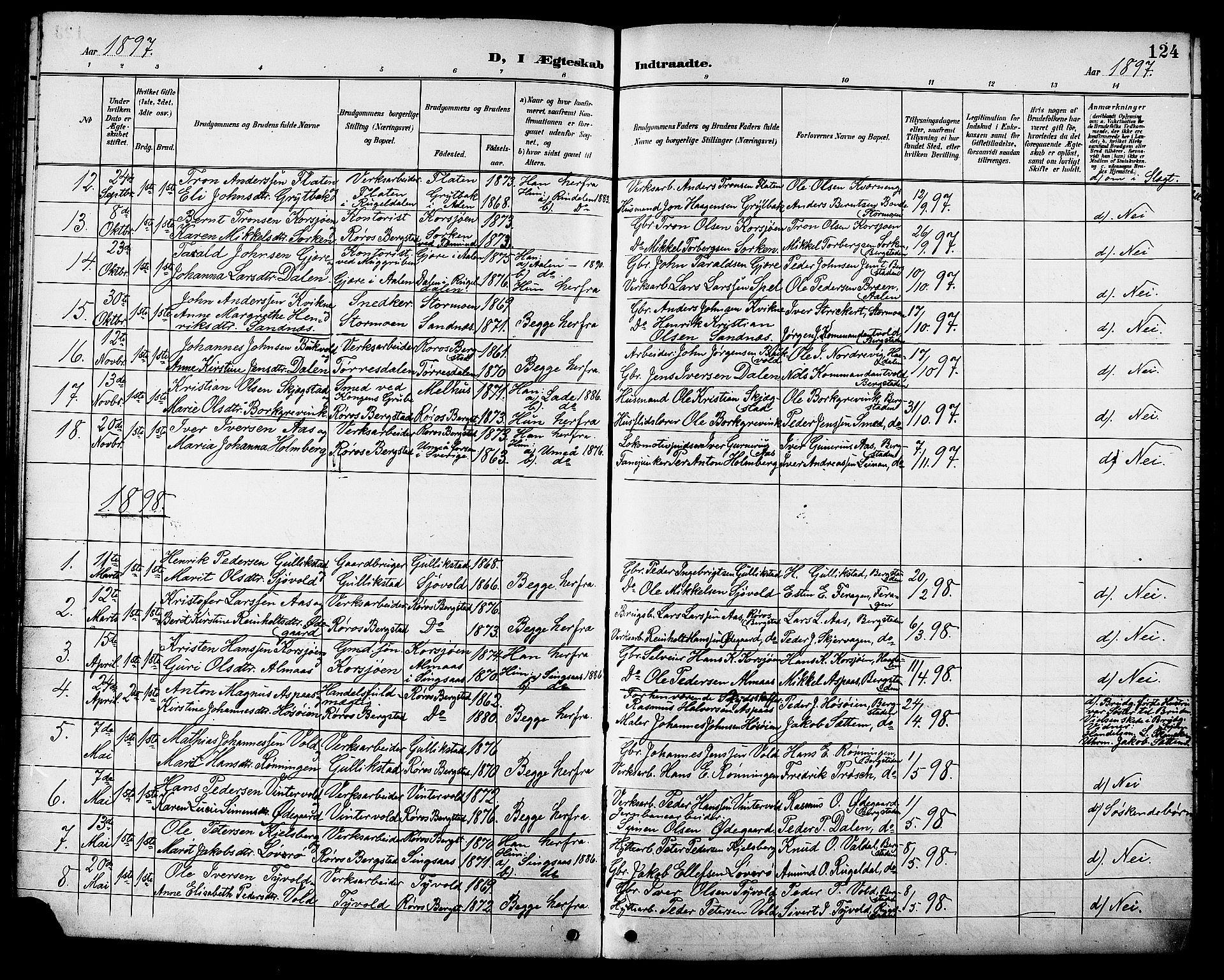 SAT, Ministerialprotokoller, klokkerbøker og fødselsregistre - Sør-Trøndelag, 681/L0941: Klokkerbok nr. 681C05, 1896-1905, s. 124