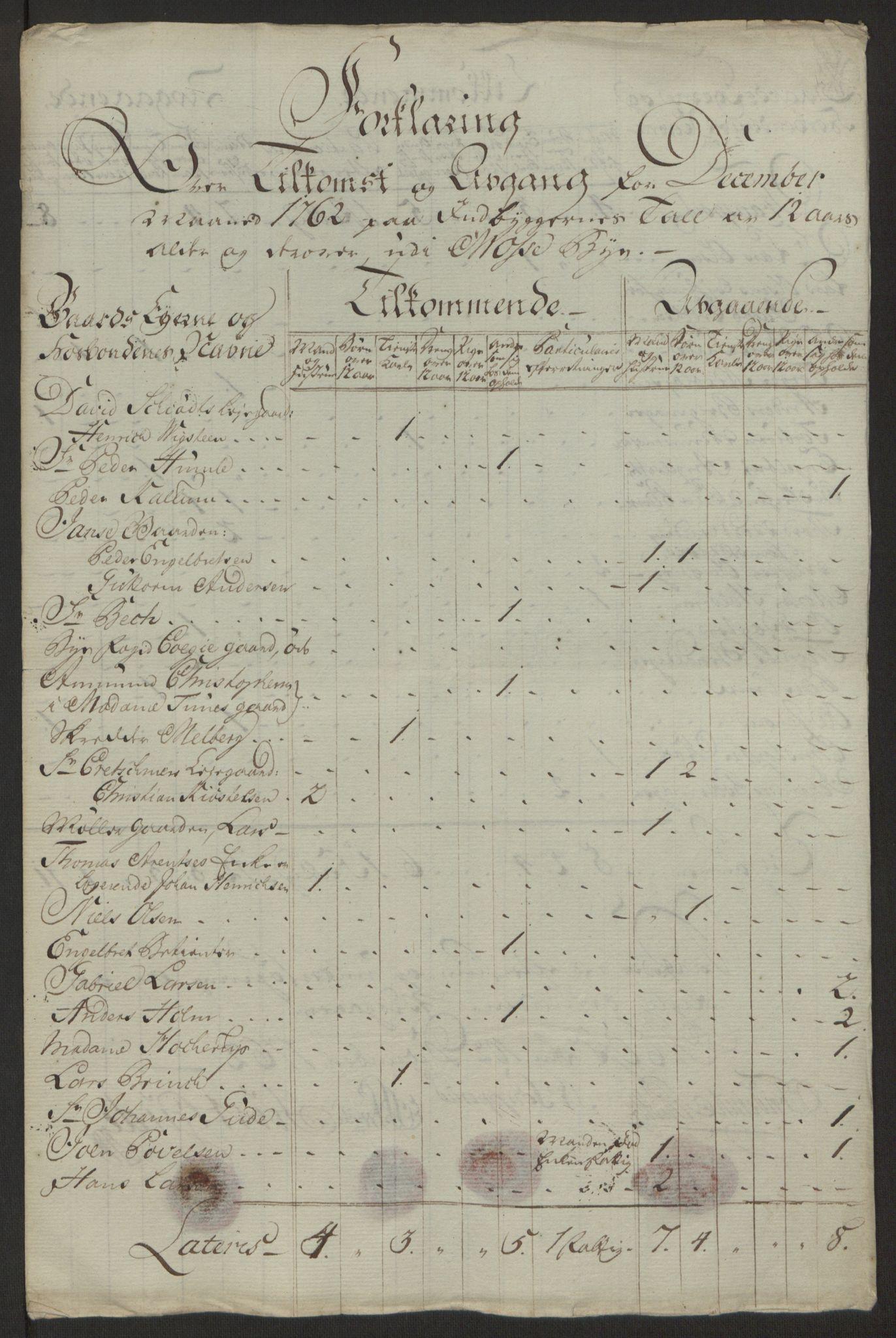 RA, Rentekammeret inntil 1814, Reviderte regnskaper, Byregnskaper, R/Rc/L0042: [C1] Kontribusjonsregnskap, 1762-1765, s. 42