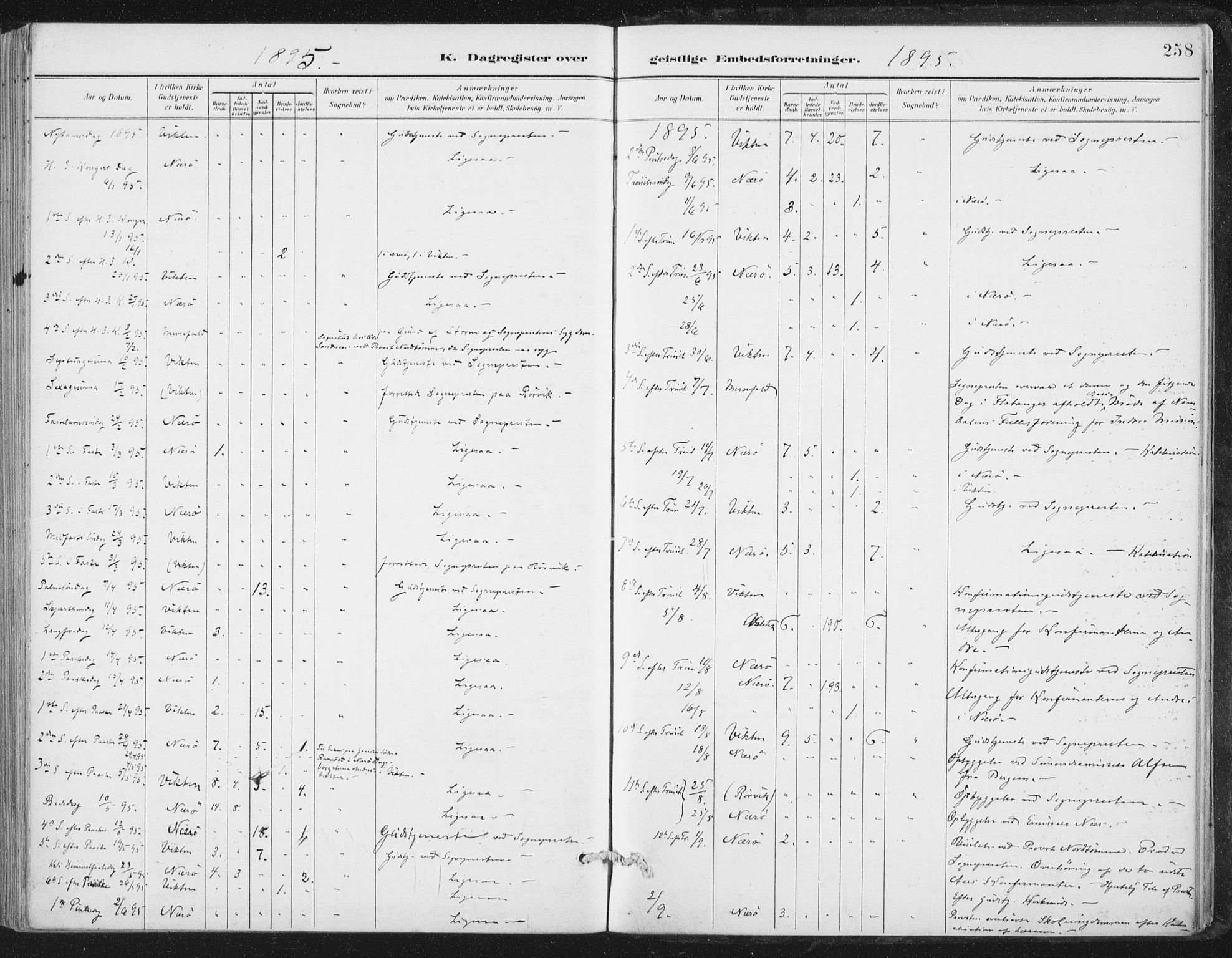 SAT, Ministerialprotokoller, klokkerbøker og fødselsregistre - Nord-Trøndelag, 784/L0673: Ministerialbok nr. 784A08, 1888-1899, s. 258