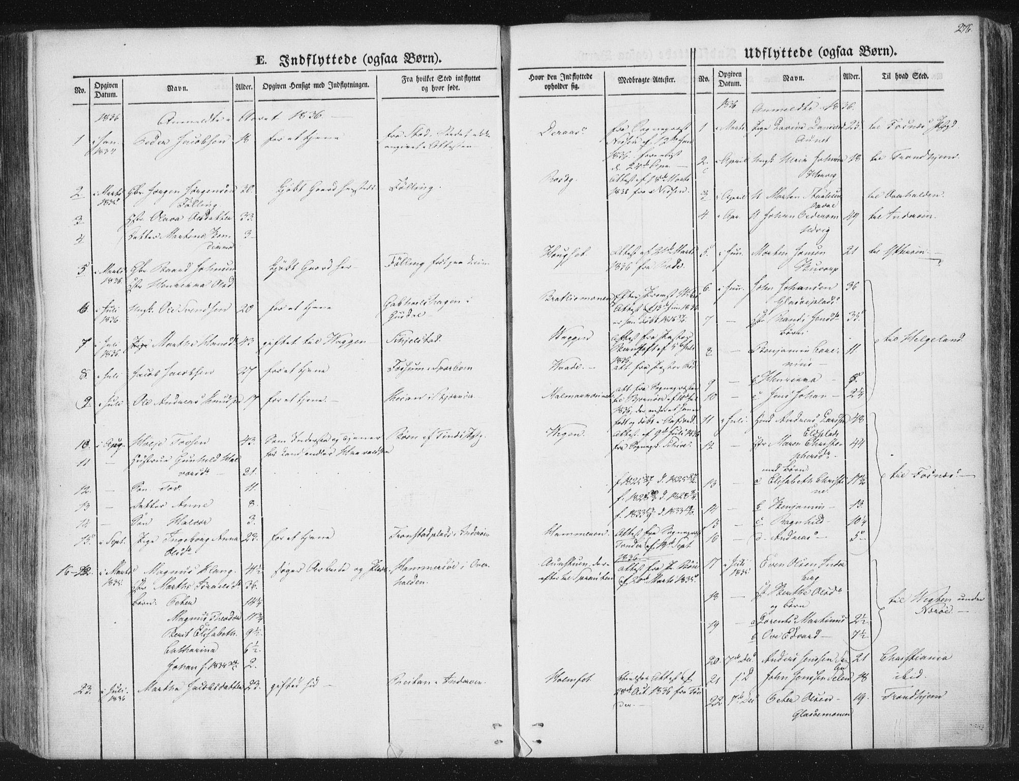 SAT, Ministerialprotokoller, klokkerbøker og fødselsregistre - Nord-Trøndelag, 741/L0392: Ministerialbok nr. 741A06, 1836-1848, s. 276
