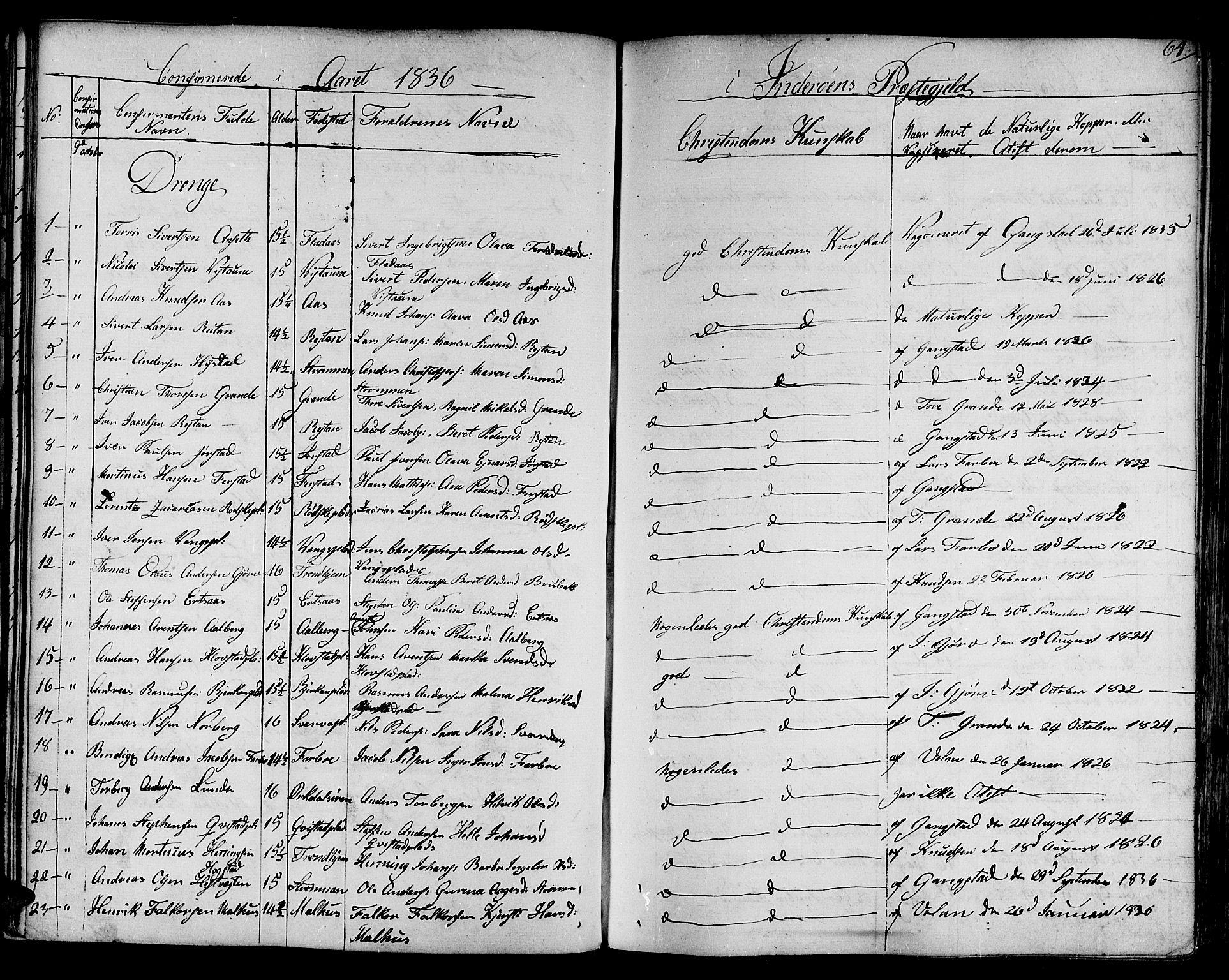 SAT, Ministerialprotokoller, klokkerbøker og fødselsregistre - Nord-Trøndelag, 730/L0277: Ministerialbok nr. 730A06 /1, 1830-1839, s. 64