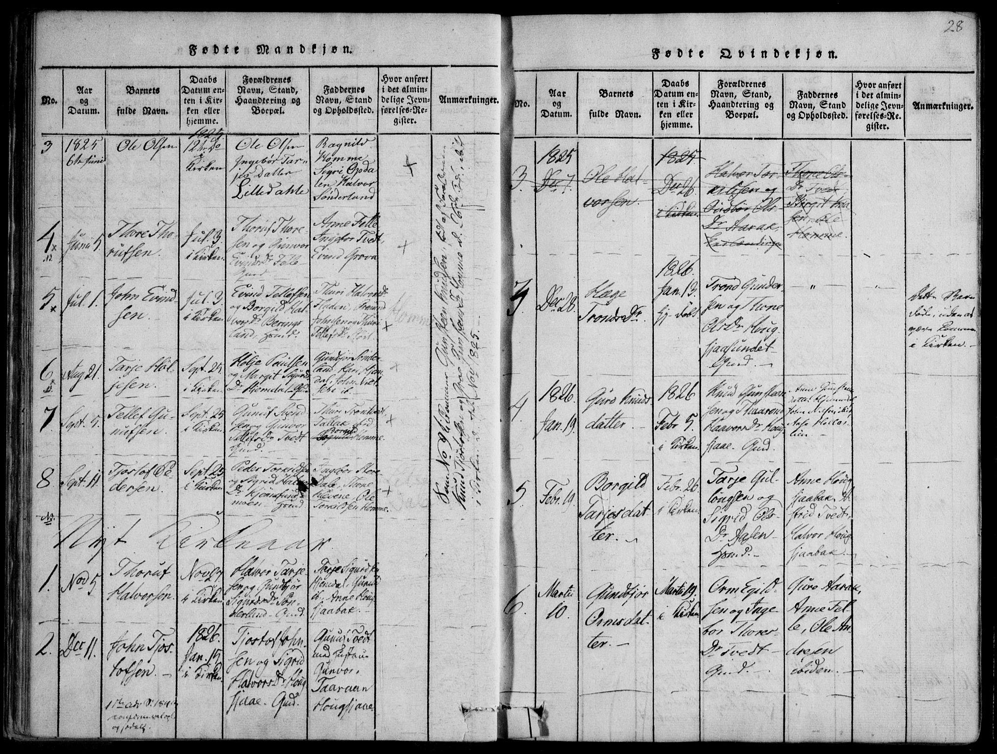 SAKO, Nissedal kirkebøker, F/Fb/L0001: Ministerialbok nr. II 1, 1814-1845, s. 28
