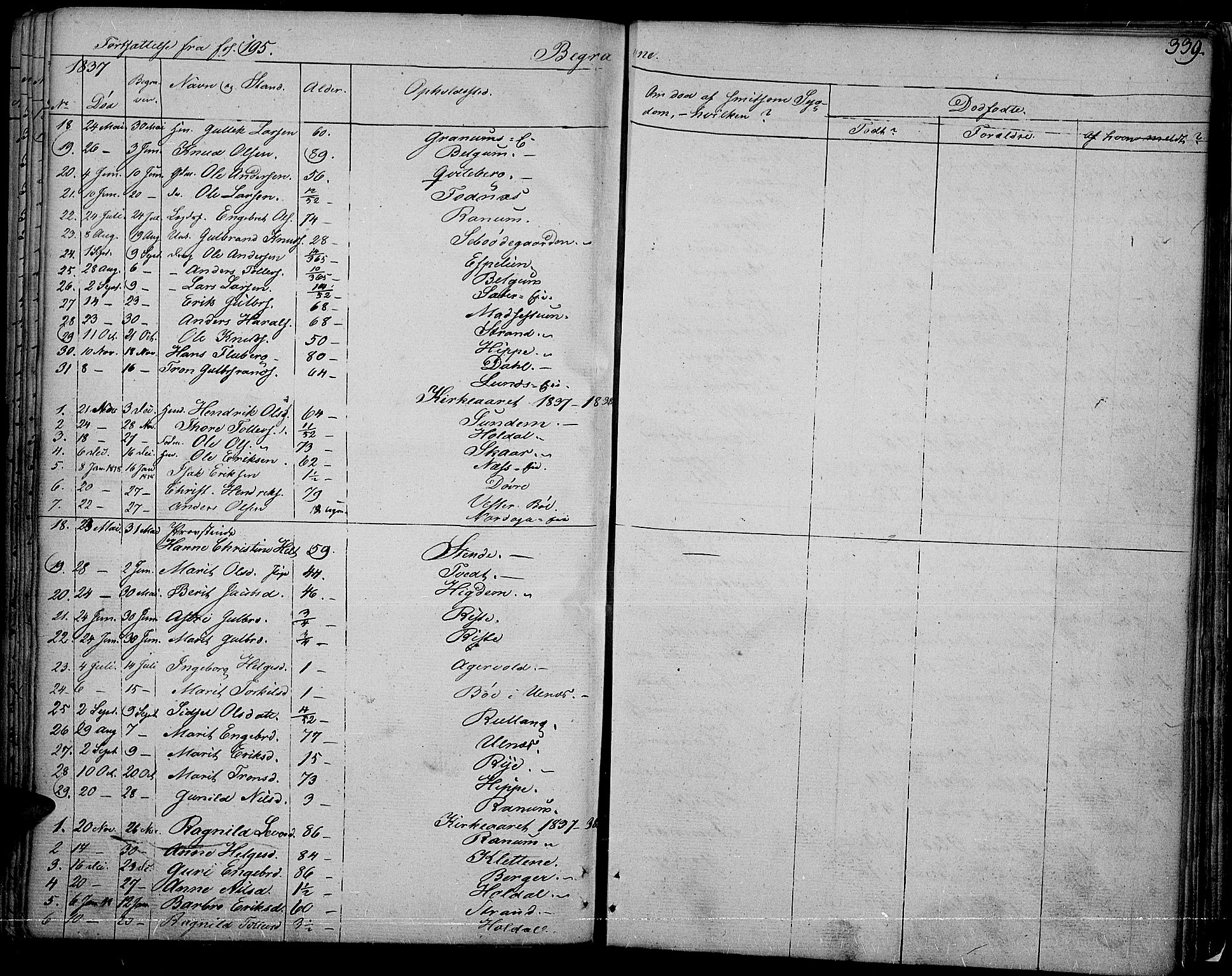 SAH, Nord-Aurdal prestekontor, Ministerialbok nr. 3, 1828-1841, s. 339