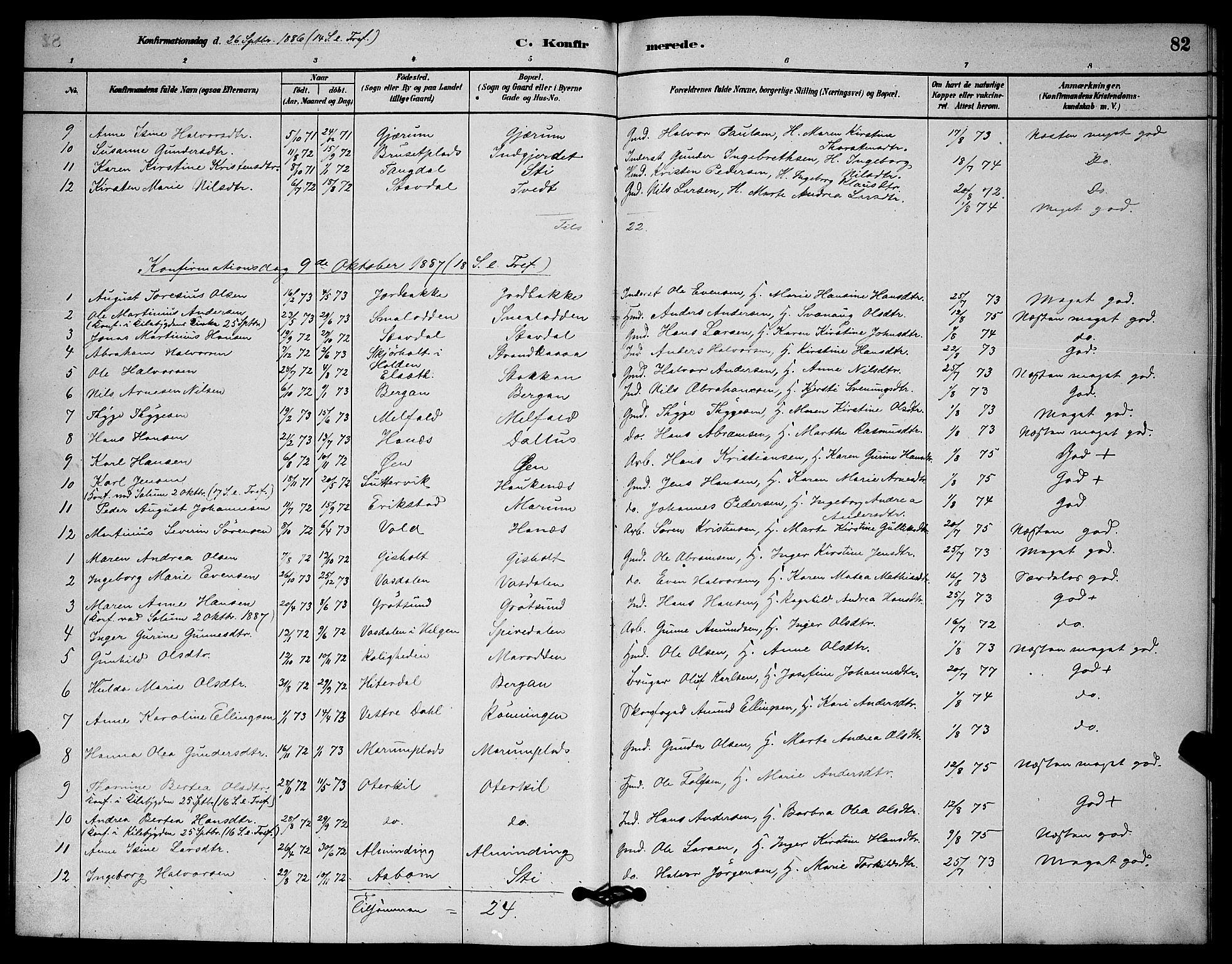 SAKO, Solum kirkebøker, G/Gb/L0003: Klokkerbok nr. II 3, 1880-1898, s. 82