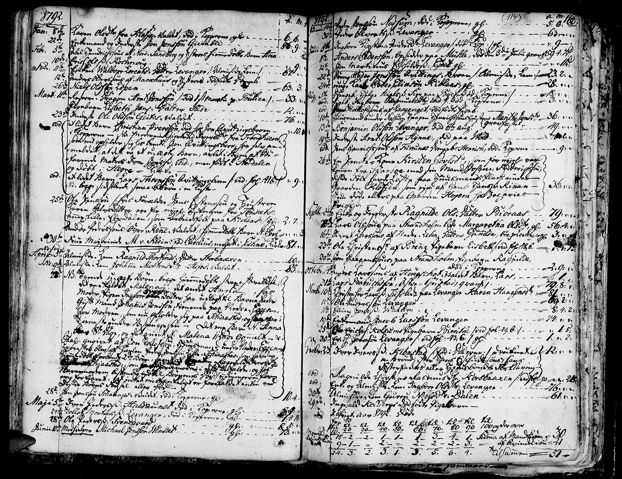 SAT, Ministerialprotokoller, klokkerbøker og fødselsregistre - Nord-Trøndelag, 717/L0142: Ministerialbok nr. 717A02 /1, 1783-1809, s. 114