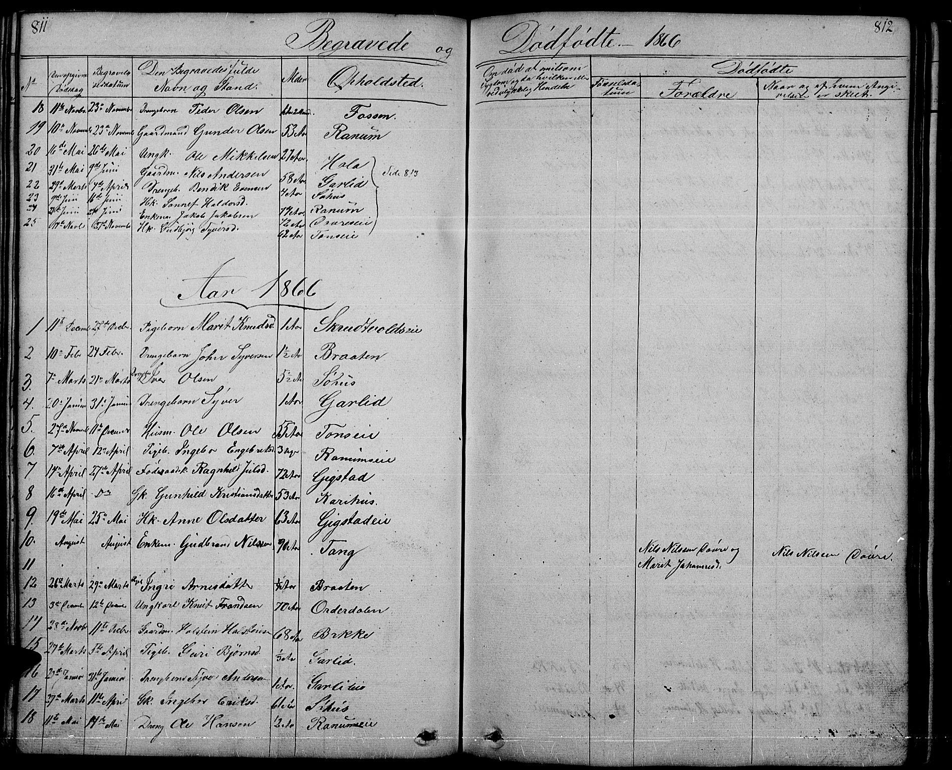 SAH, Nord-Aurdal prestekontor, Klokkerbok nr. 1, 1834-1887, s. 811-812