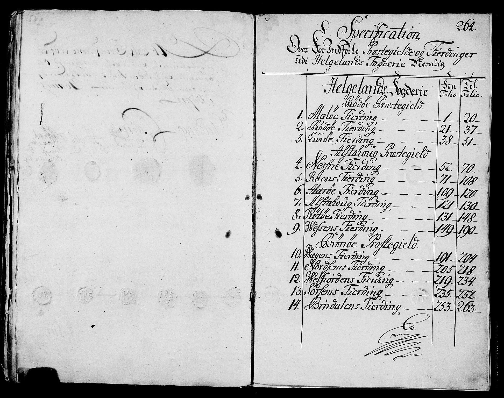 RA, Rentekammeret inntil 1814, Realistisk ordnet avdeling, N/Nb/Nbf/L0170: Helgeland eksaminasjonsprotokoll, 1723, s. 263b-264a