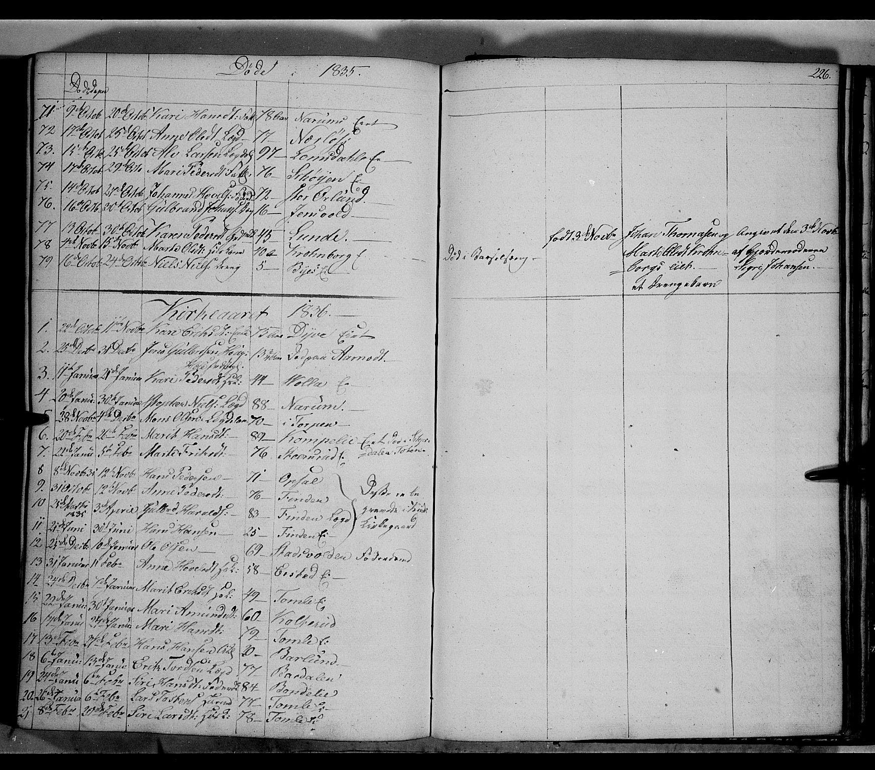 SAH, Land prestekontor, Klokkerbok nr. 2, 1833-1849, s. 226