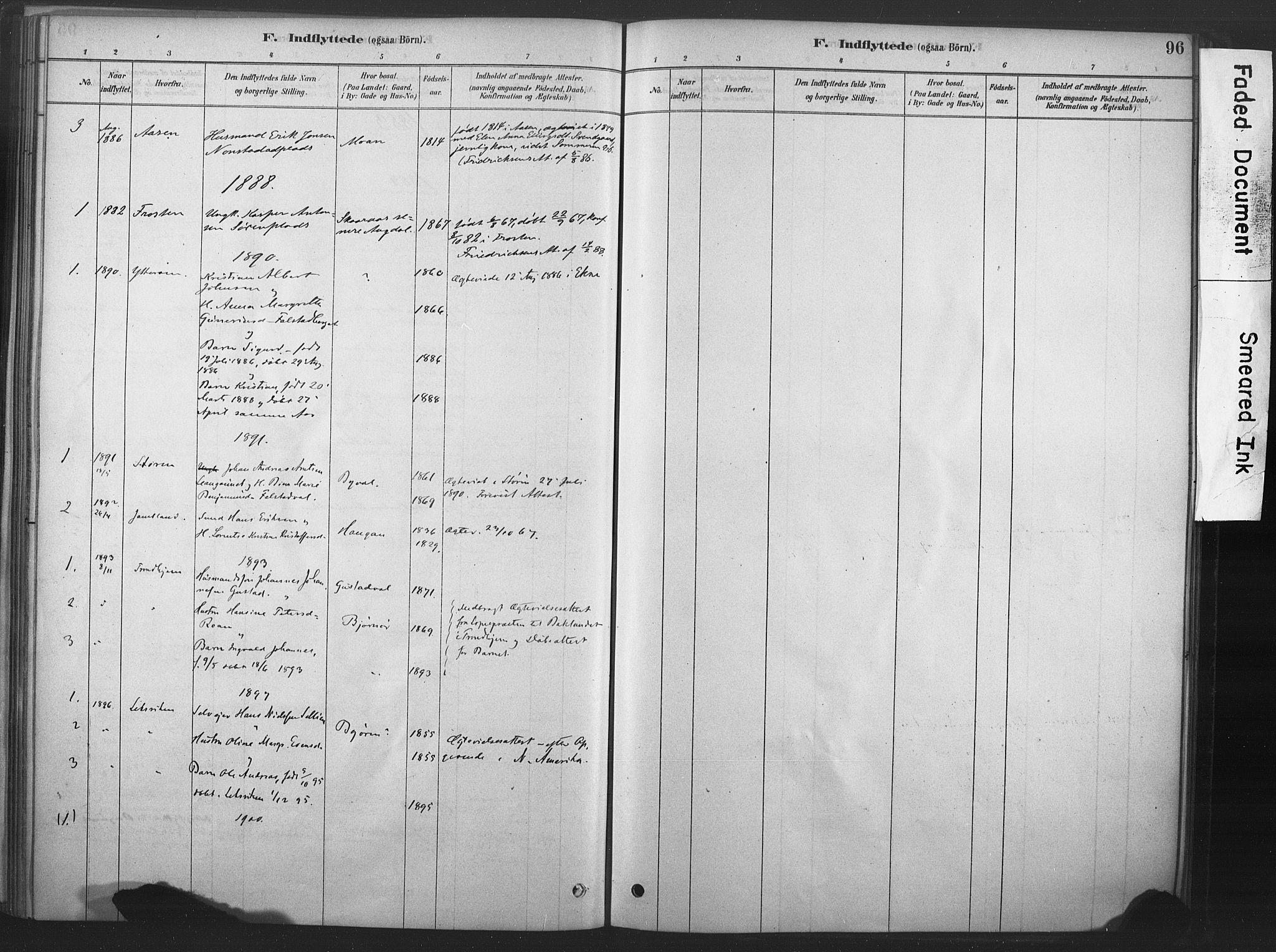 SAT, Ministerialprotokoller, klokkerbøker og fødselsregistre - Nord-Trøndelag, 719/L0178: Ministerialbok nr. 719A01, 1878-1900, s. 96
