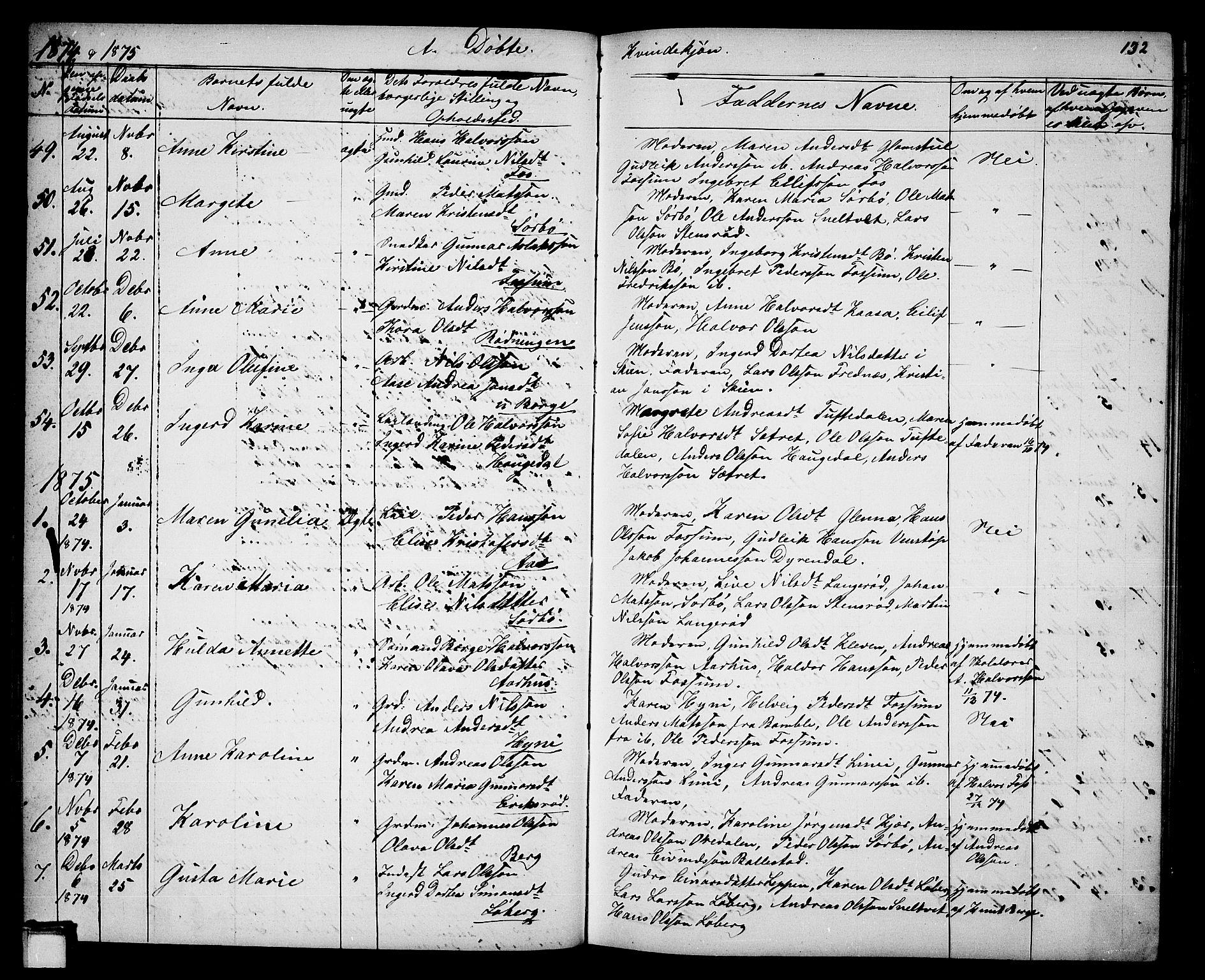 SAKO, Gjerpen kirkebøker, G/Ga/L0001: Klokkerbok nr. I 1, 1864-1882, s. 132
