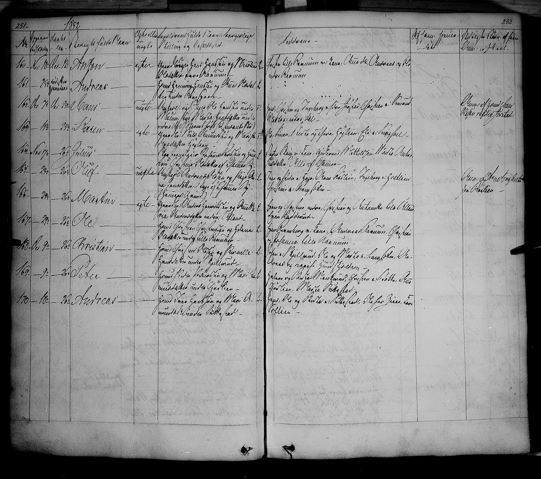 SAH, Fåberg prestekontor, Ministerialbok nr. 5, 1836-1854, s. 251-252