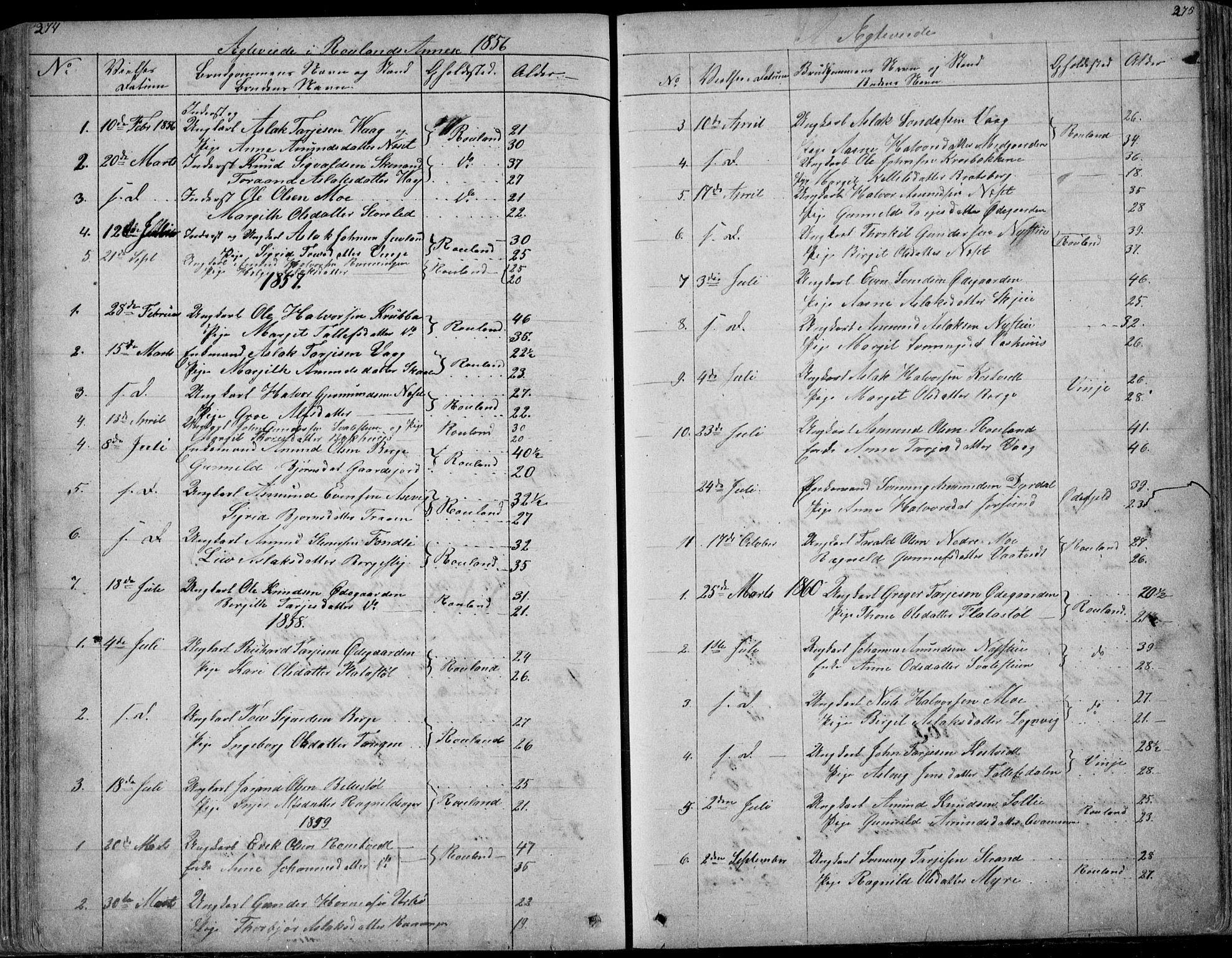 SAKO, Rauland kirkebøker, G/Ga/L0002: Klokkerbok nr. I 2, 1849-1935, s. 274-275