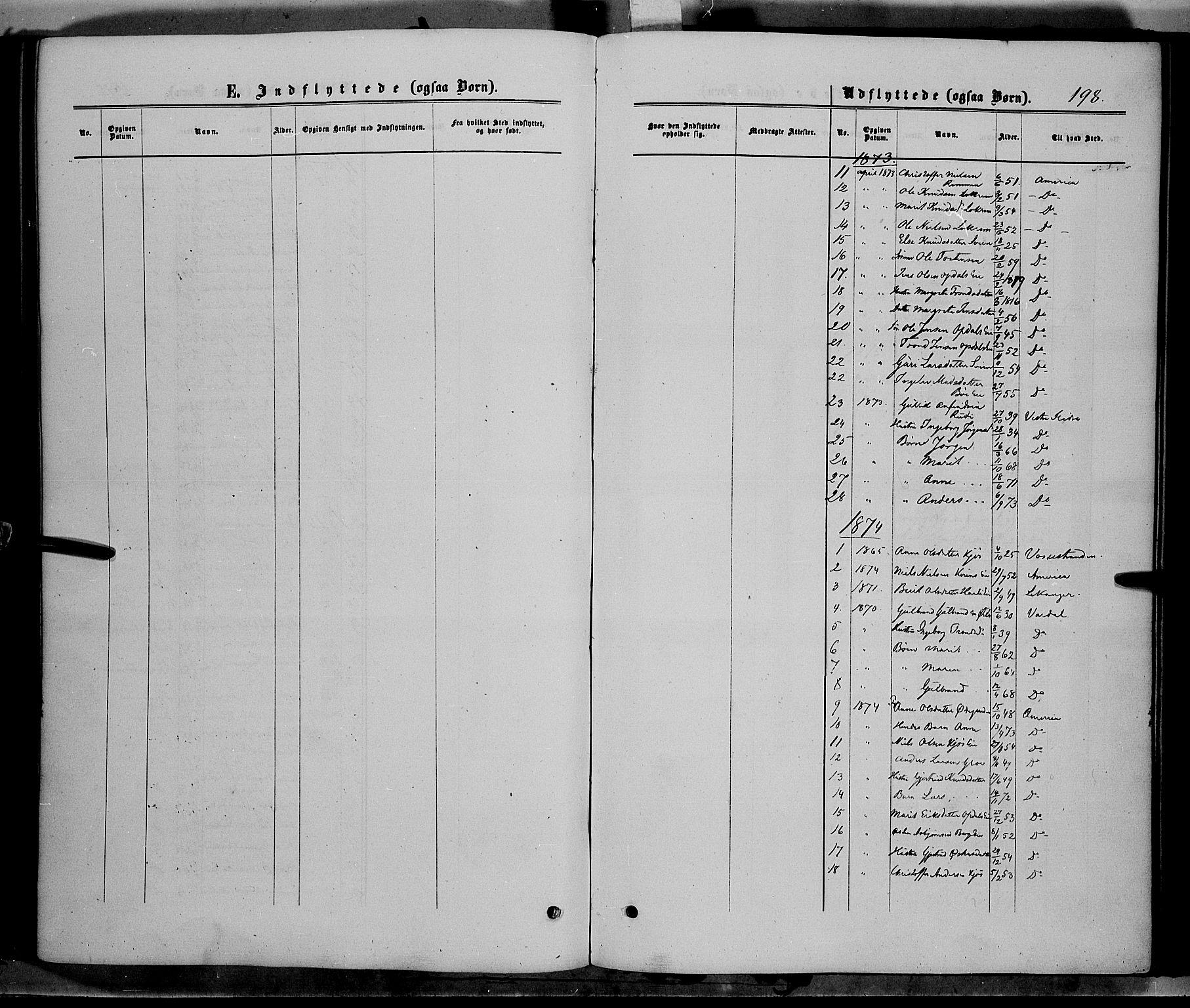 SAH, Vang prestekontor, Valdres, Ministerialbok nr. 7, 1865-1881, s. 198