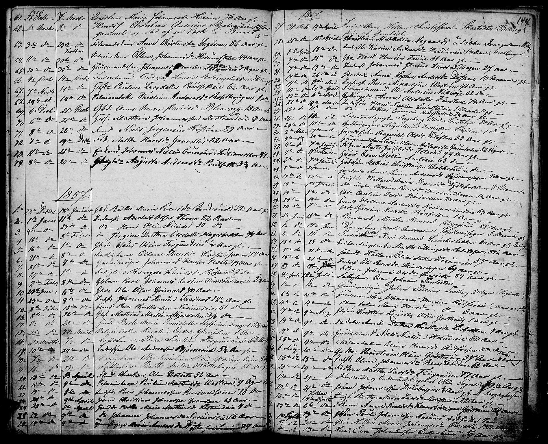 SAH, Vestre Toten prestekontor, Klokkerbok nr. 5, 1854-1870, s. 147