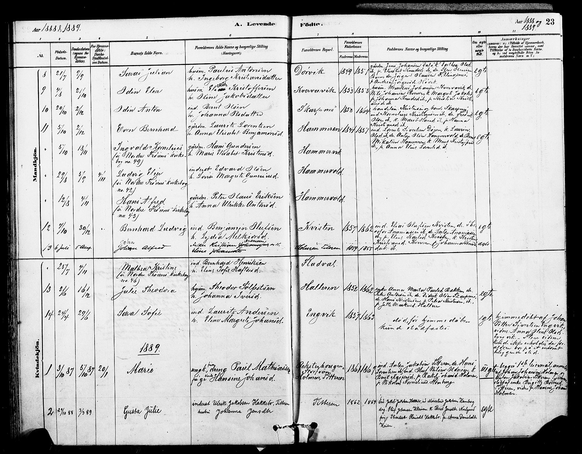 SAT, Ministerialprotokoller, klokkerbøker og fødselsregistre - Sør-Trøndelag, 641/L0595: Ministerialbok nr. 641A01, 1882-1897, s. 23