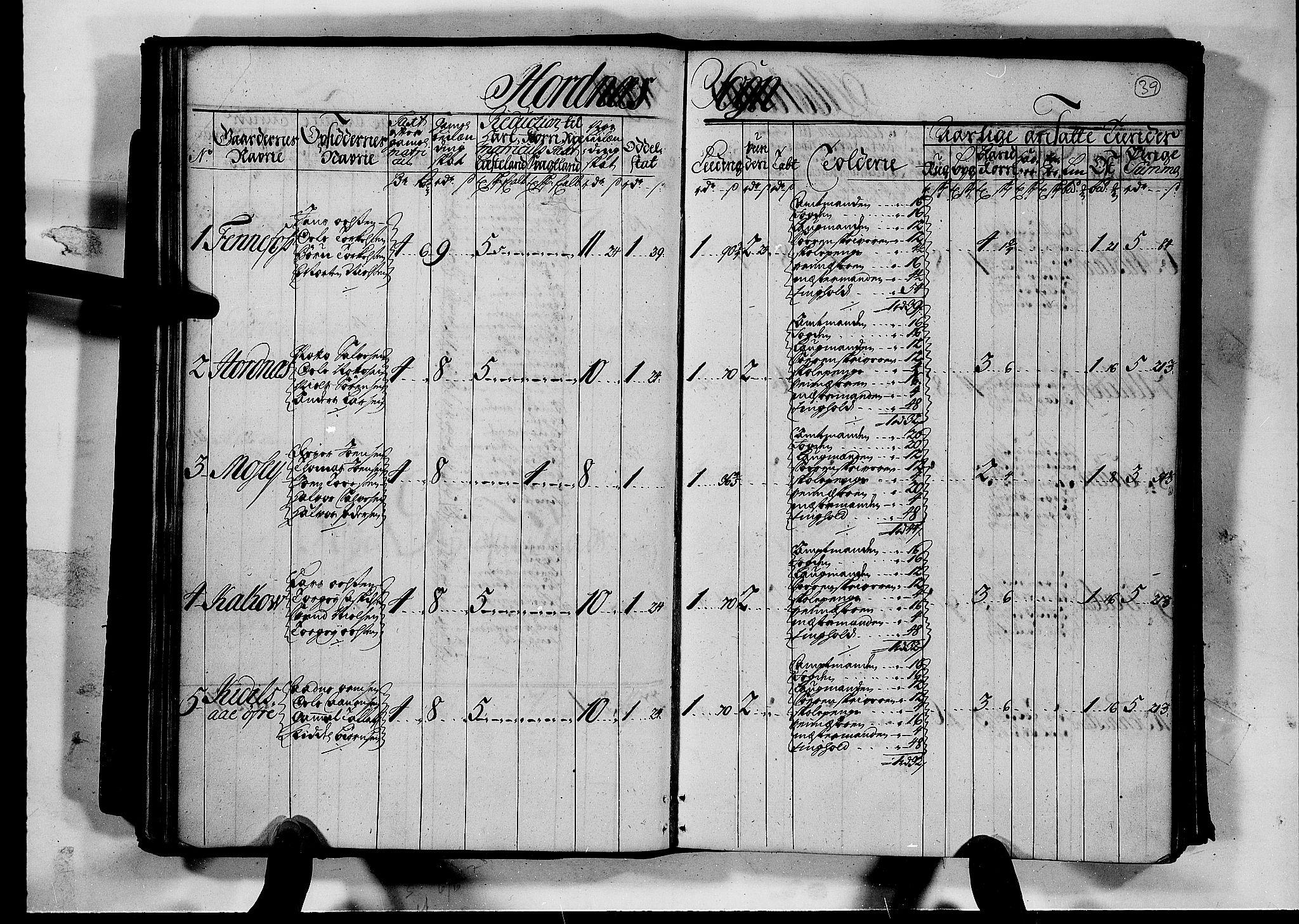 RA, Rentekammeret inntil 1814, Realistisk ordnet avdeling, N/Nb/Nbf/L0126: Råbyggelag matrikkelprotokoll, 1723, s. 38b-39a