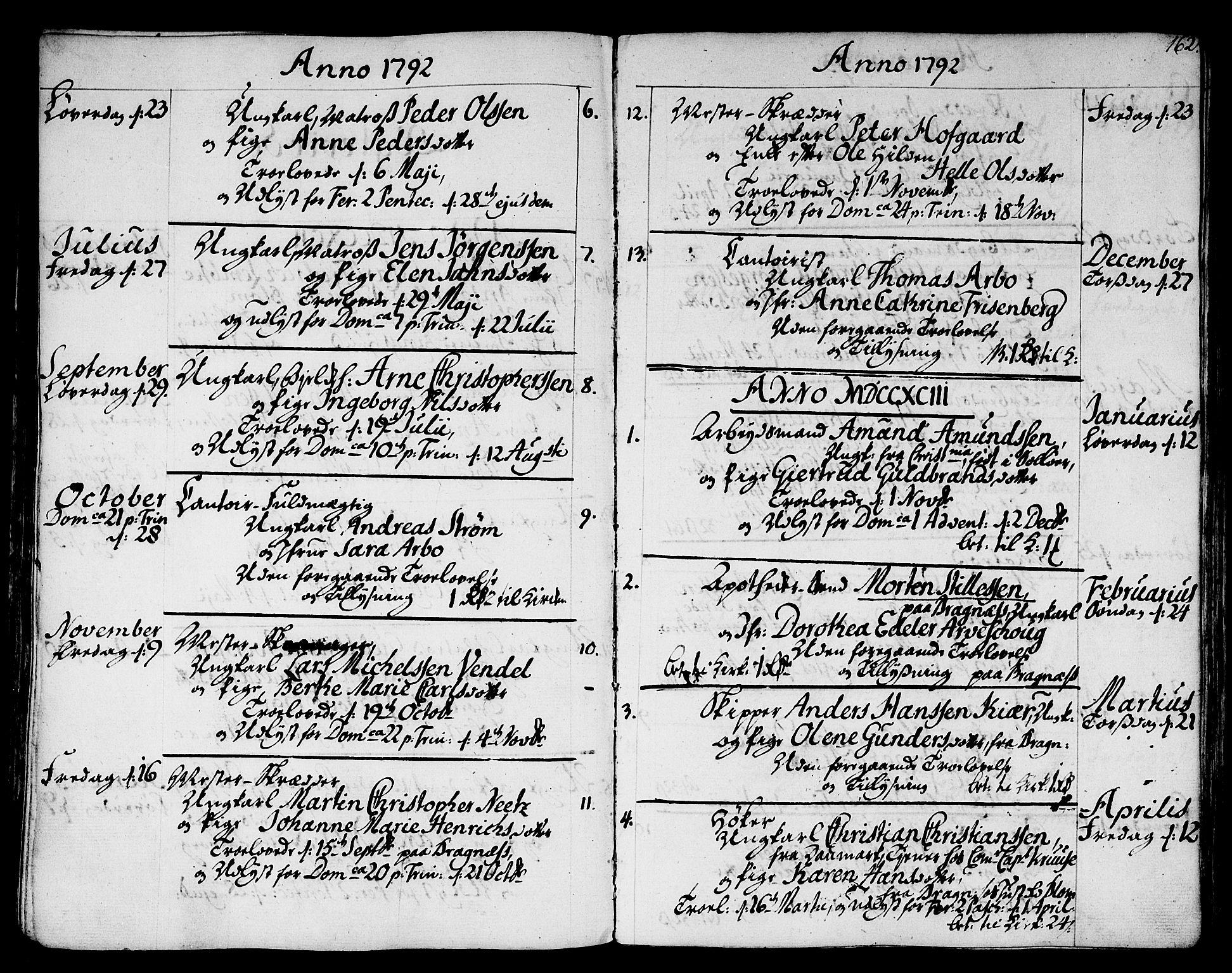 SAKO, Strømsø kirkebøker, F/Fa/L0010: Ministerialbok nr. I 10, 1792-1822, s. 162