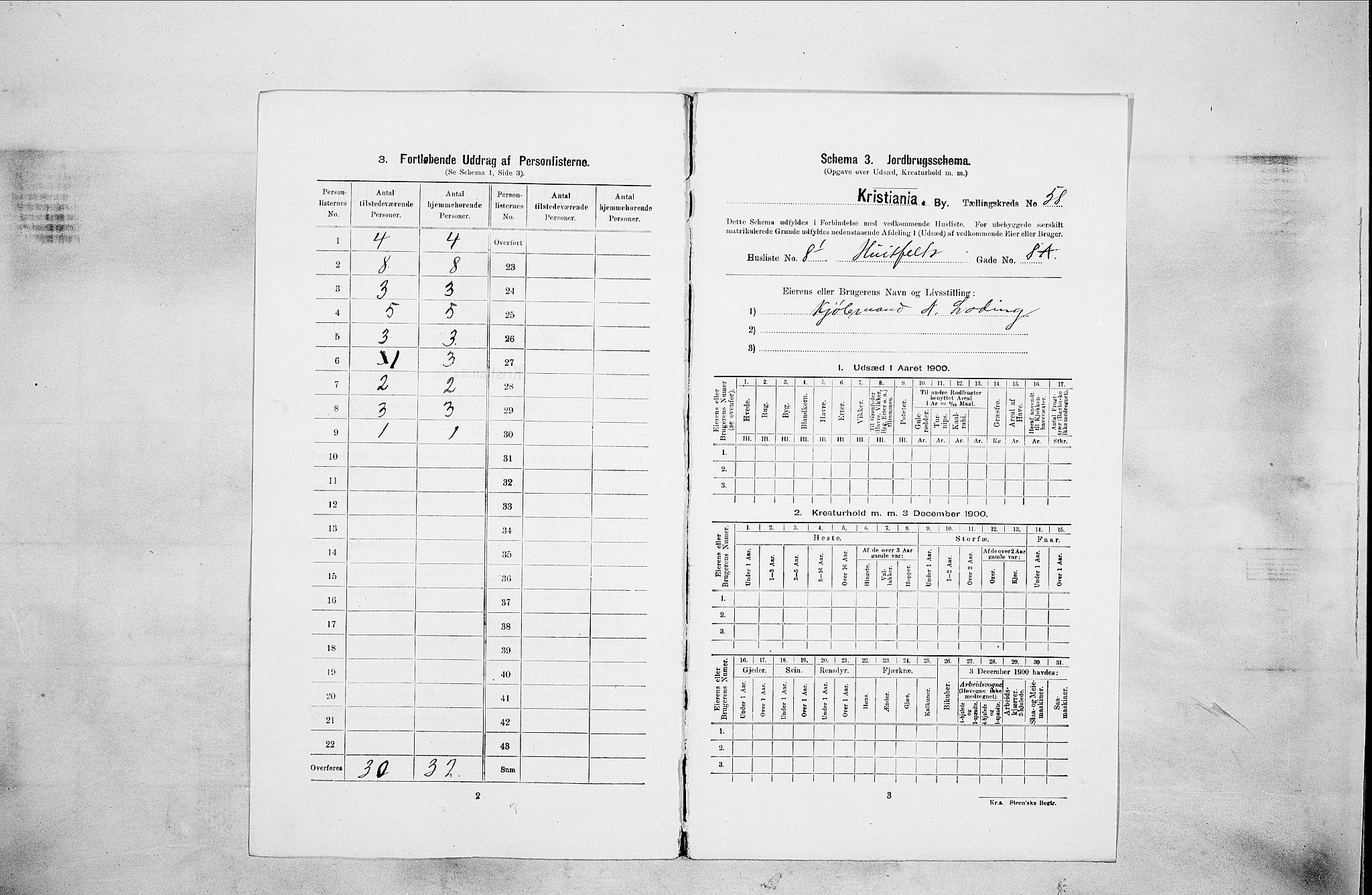 SAO, Folketelling 1900 for 0301 Kristiania kjøpstad, 1900, s. 39182