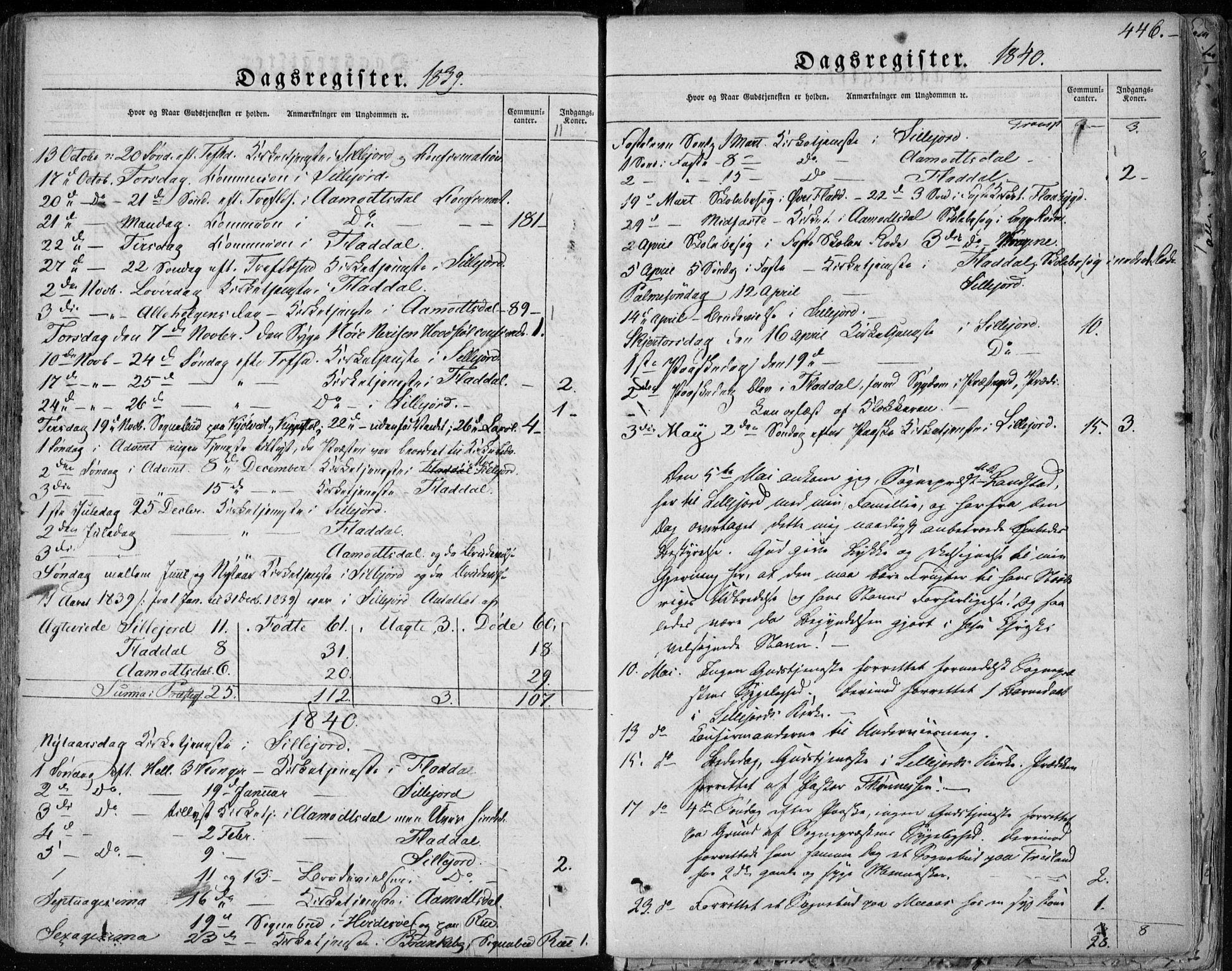 SAKO, Seljord kirkebøker, F/Fa/L0011: Ministerialbok nr. I 11, 1831-1849, s. 446