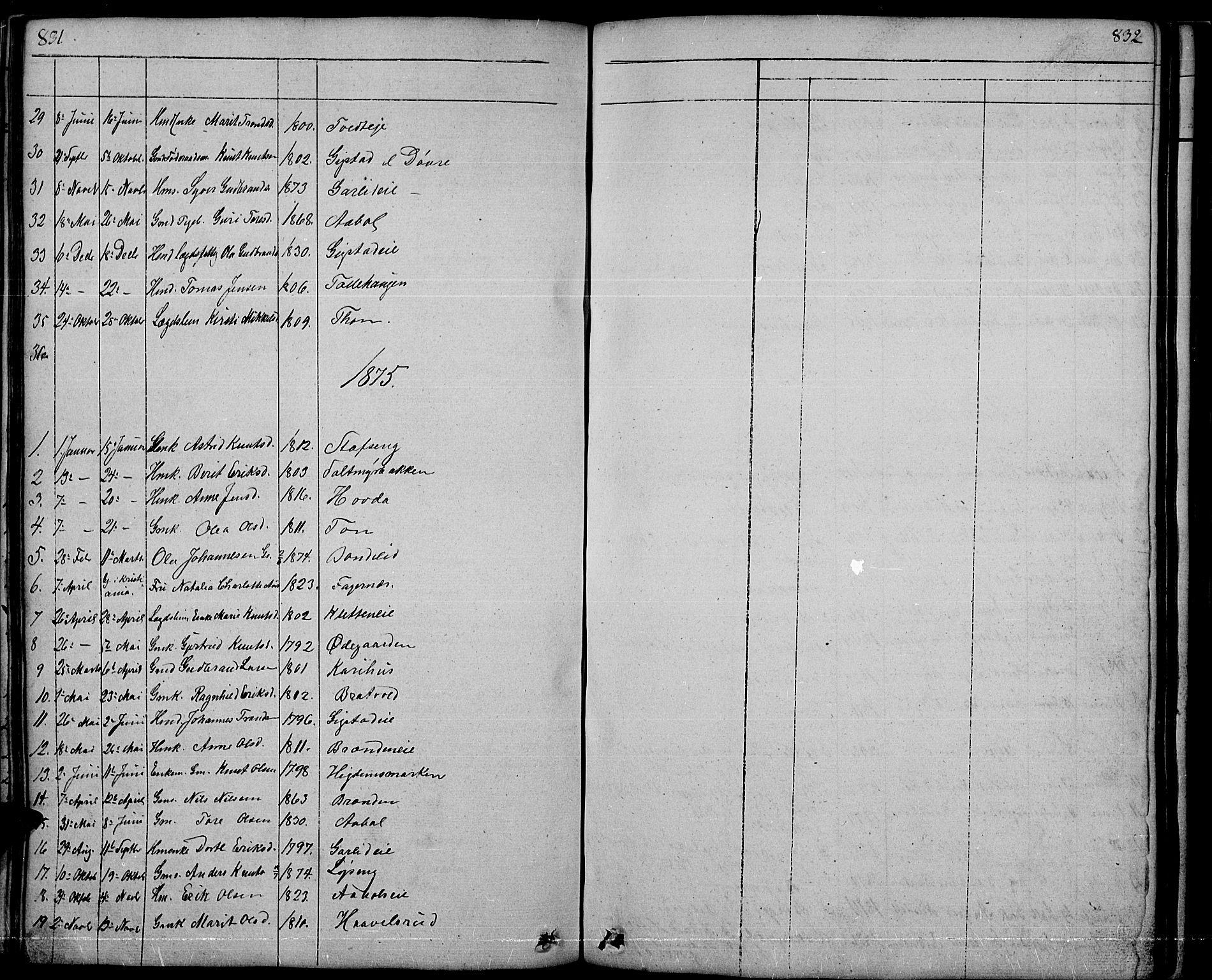 SAH, Nord-Aurdal prestekontor, Klokkerbok nr. 1, 1834-1887, s. 831-832