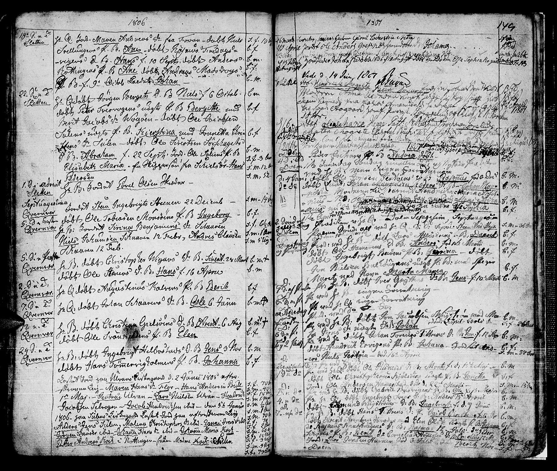 SAT, Ministerialprotokoller, klokkerbøker og fødselsregistre - Sør-Trøndelag, 634/L0526: Ministerialbok nr. 634A02, 1775-1818, s. 149