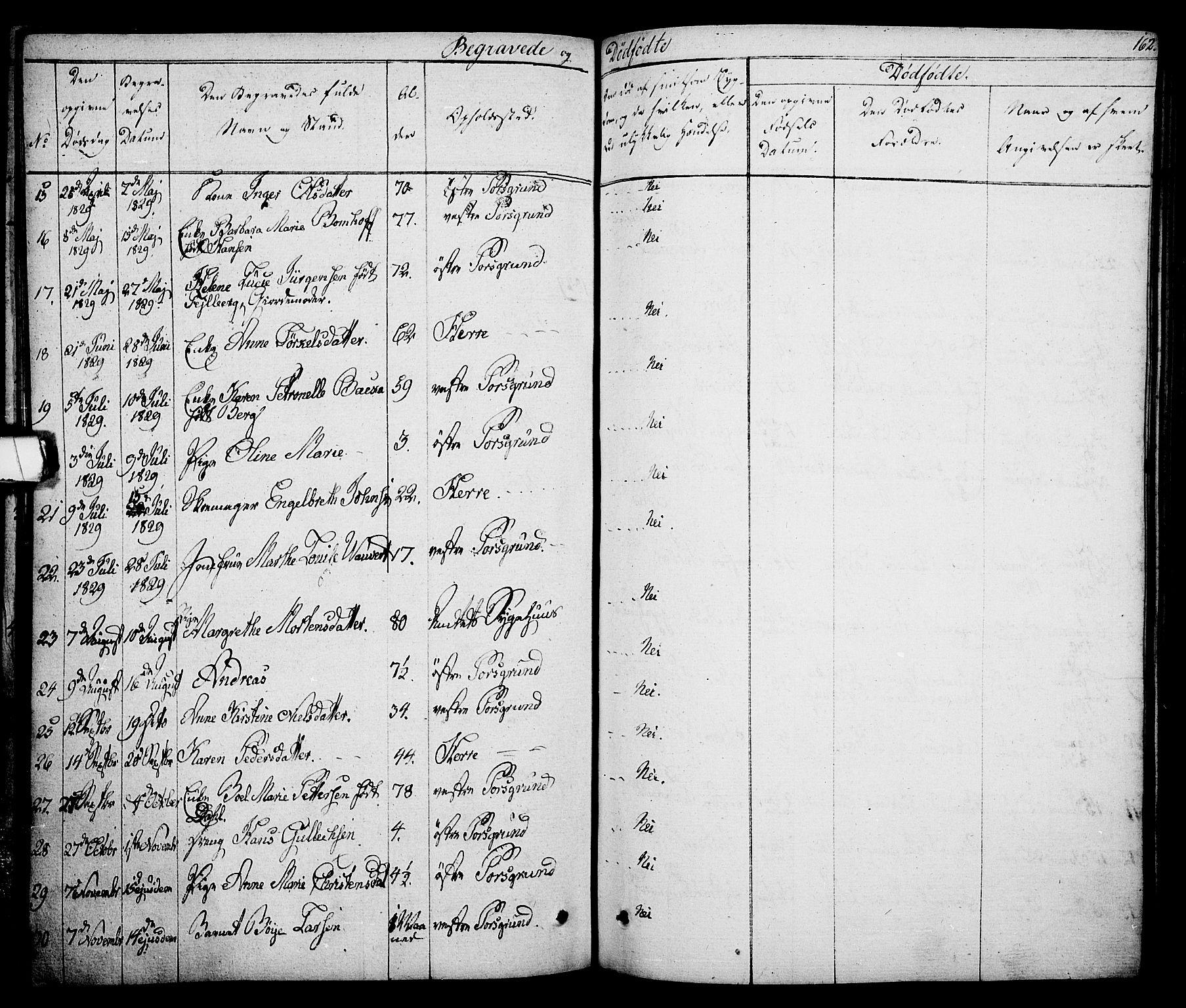 SAKO, Porsgrunn kirkebøker , F/Fa/L0005: Ministerialbok nr. 5, 1828-1840, s. 162