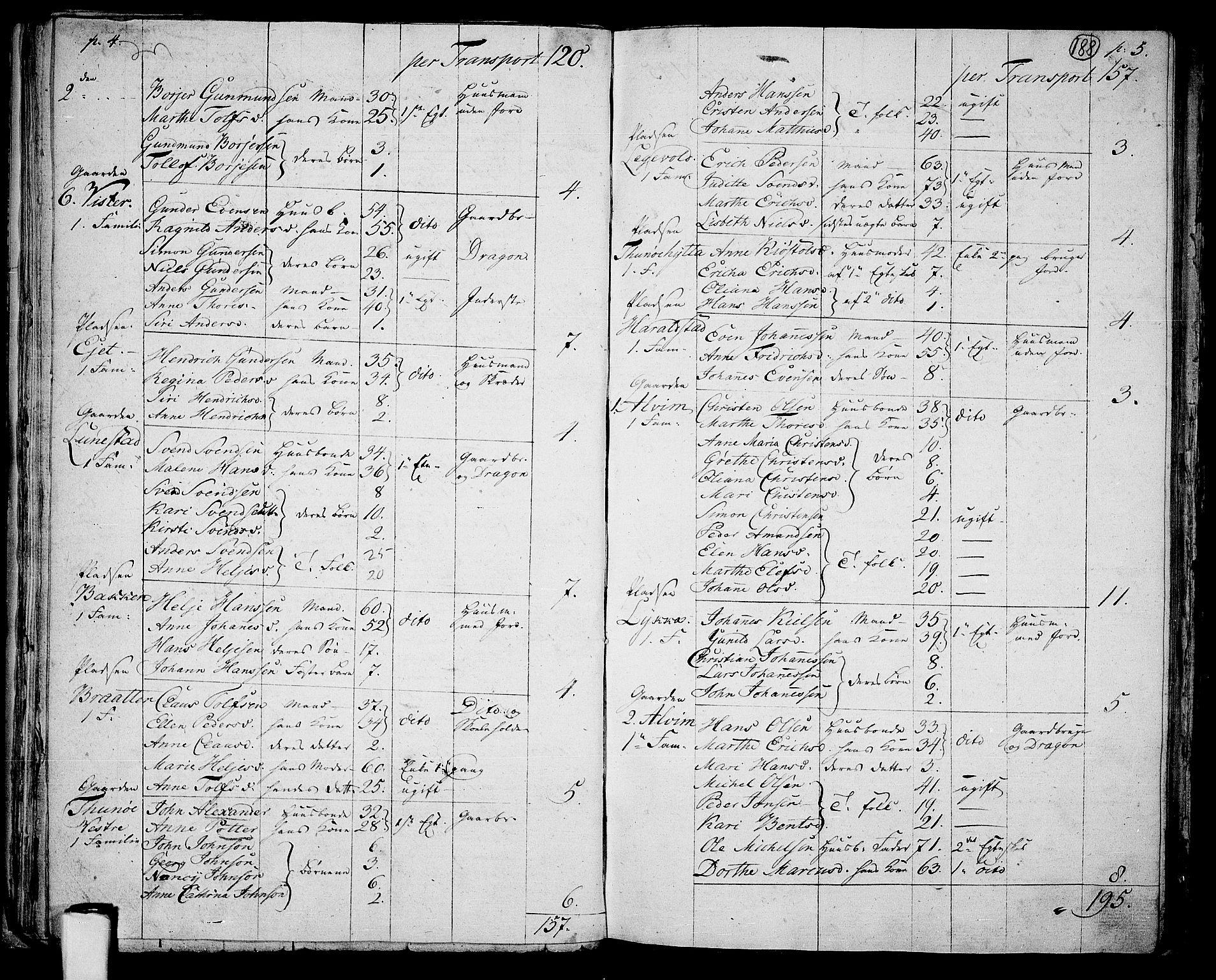 RA, Folketelling 1801 for 0130P Tune prestegjeld, 1801, s. 187b-188a