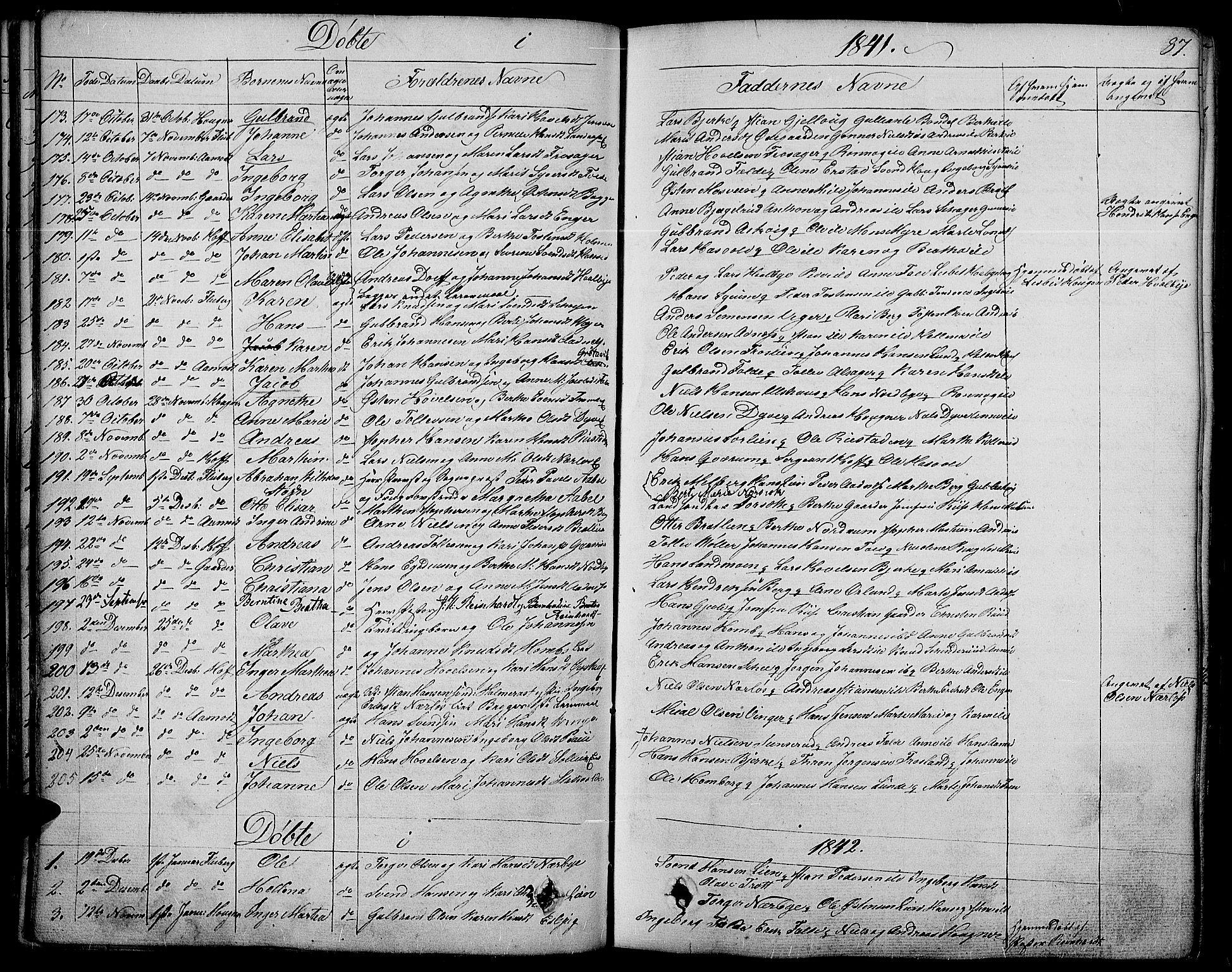 SAH, Land prestekontor, Ministerialbok nr. 8, 1830-1846, s. 87
