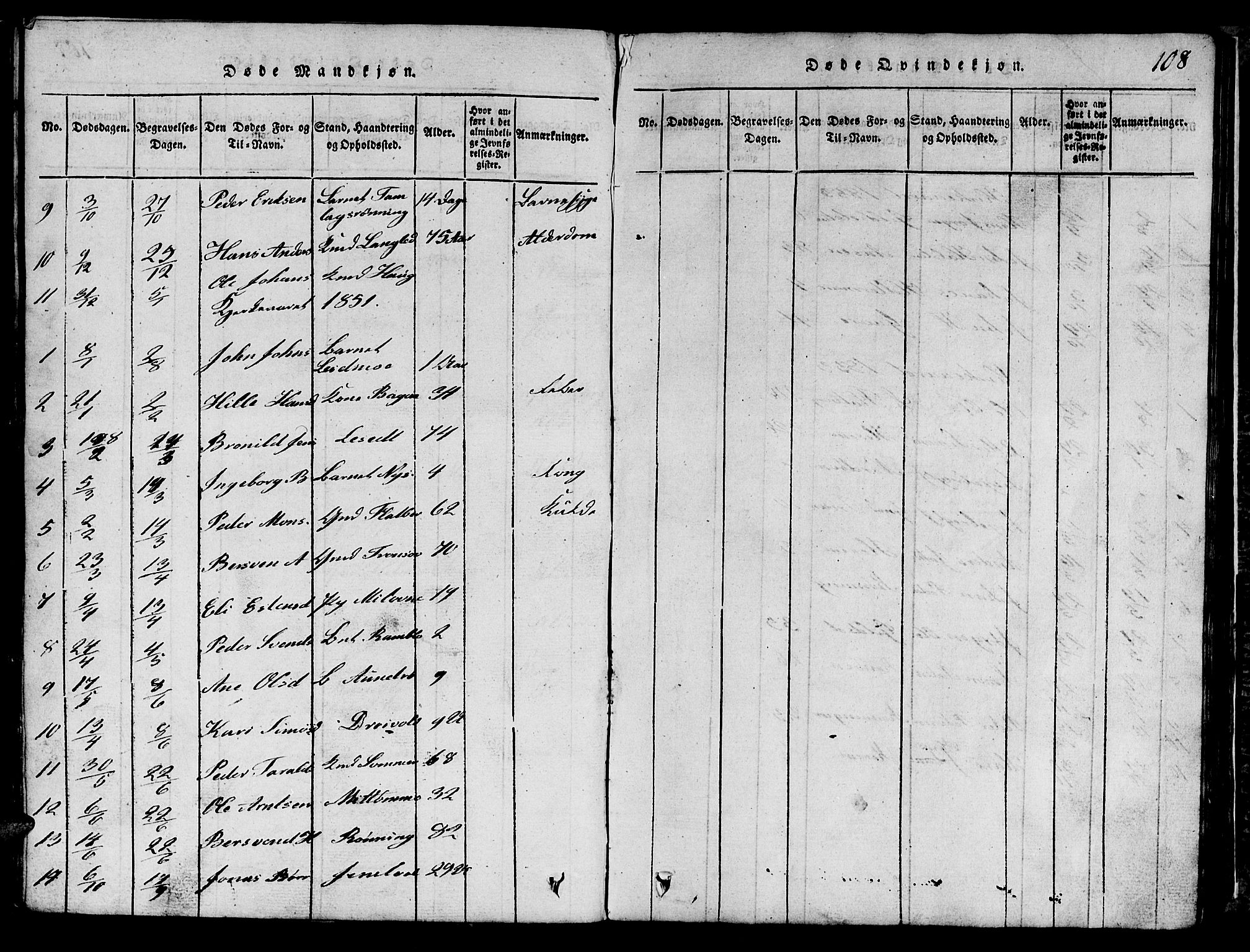 SAT, Ministerialprotokoller, klokkerbøker og fødselsregistre - Sør-Trøndelag, 685/L0976: Klokkerbok nr. 685C01, 1817-1878, s. 108