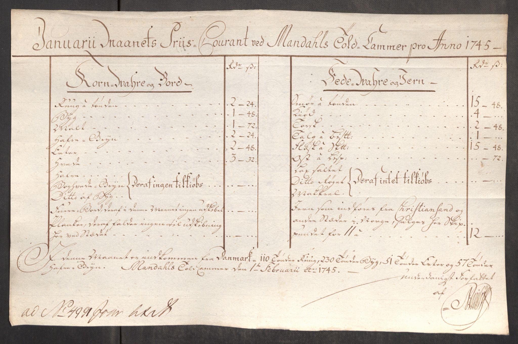 RA, Rentekammeret inntil 1814, Realistisk ordnet avdeling, Oe/L0003: [Ø1]: Priskuranter, 1745-1748, s. 187