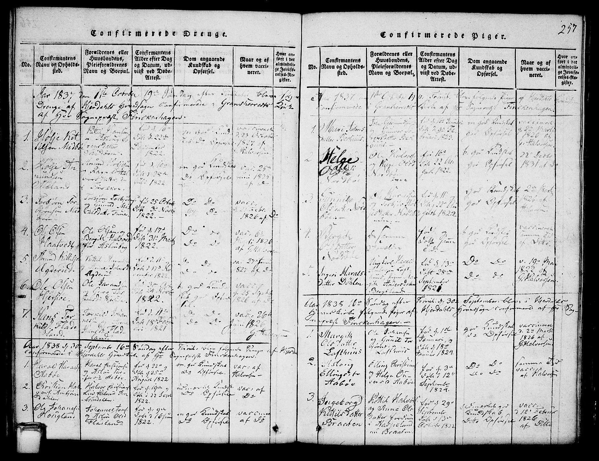 SAKO, Hjartdal kirkebøker, G/Ga/L0001: Klokkerbok nr. I 1, 1815-1842, s. 257