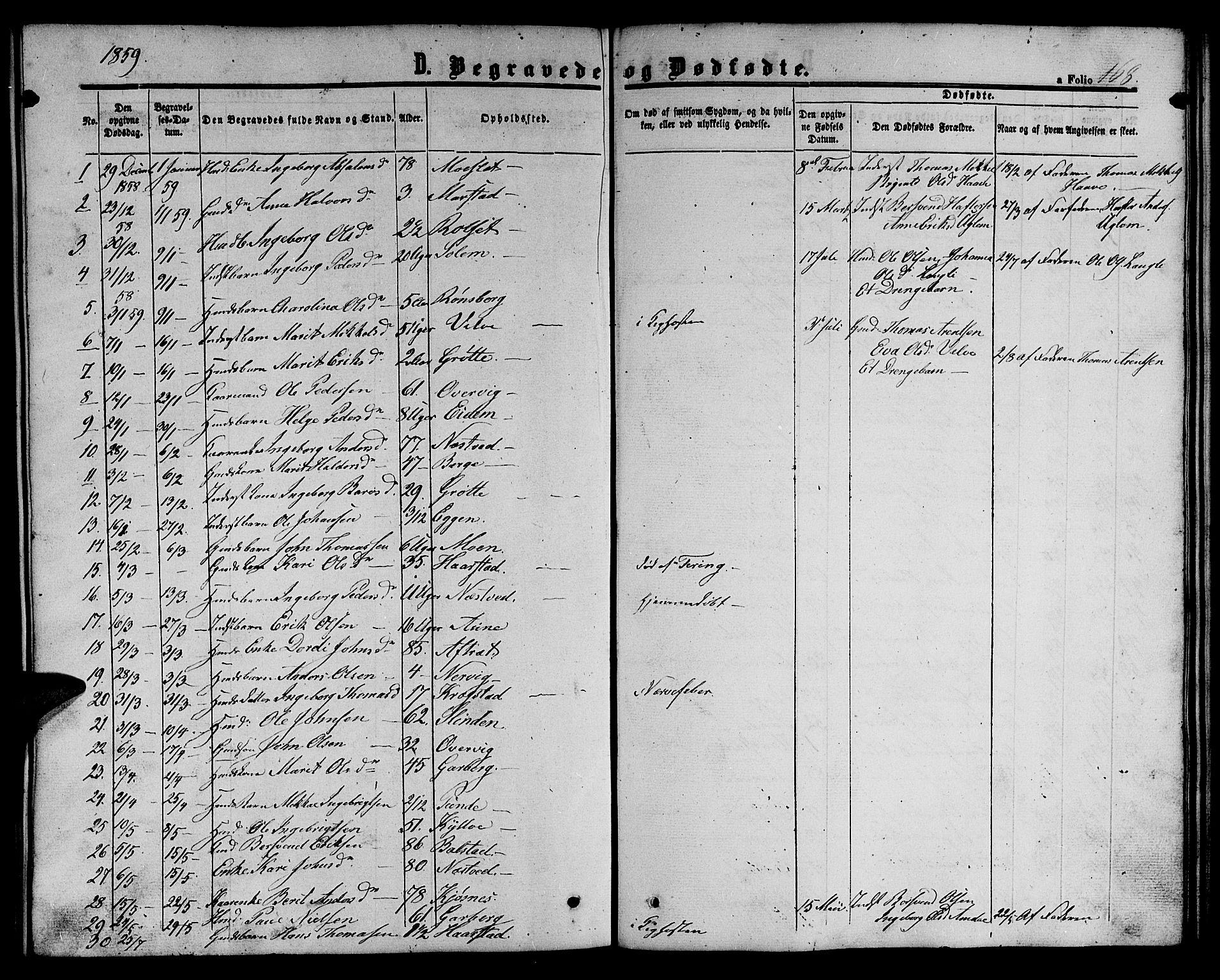 SAT, Ministerialprotokoller, klokkerbøker og fødselsregistre - Sør-Trøndelag, 695/L1155: Klokkerbok nr. 695C06, 1859-1868, s. 168