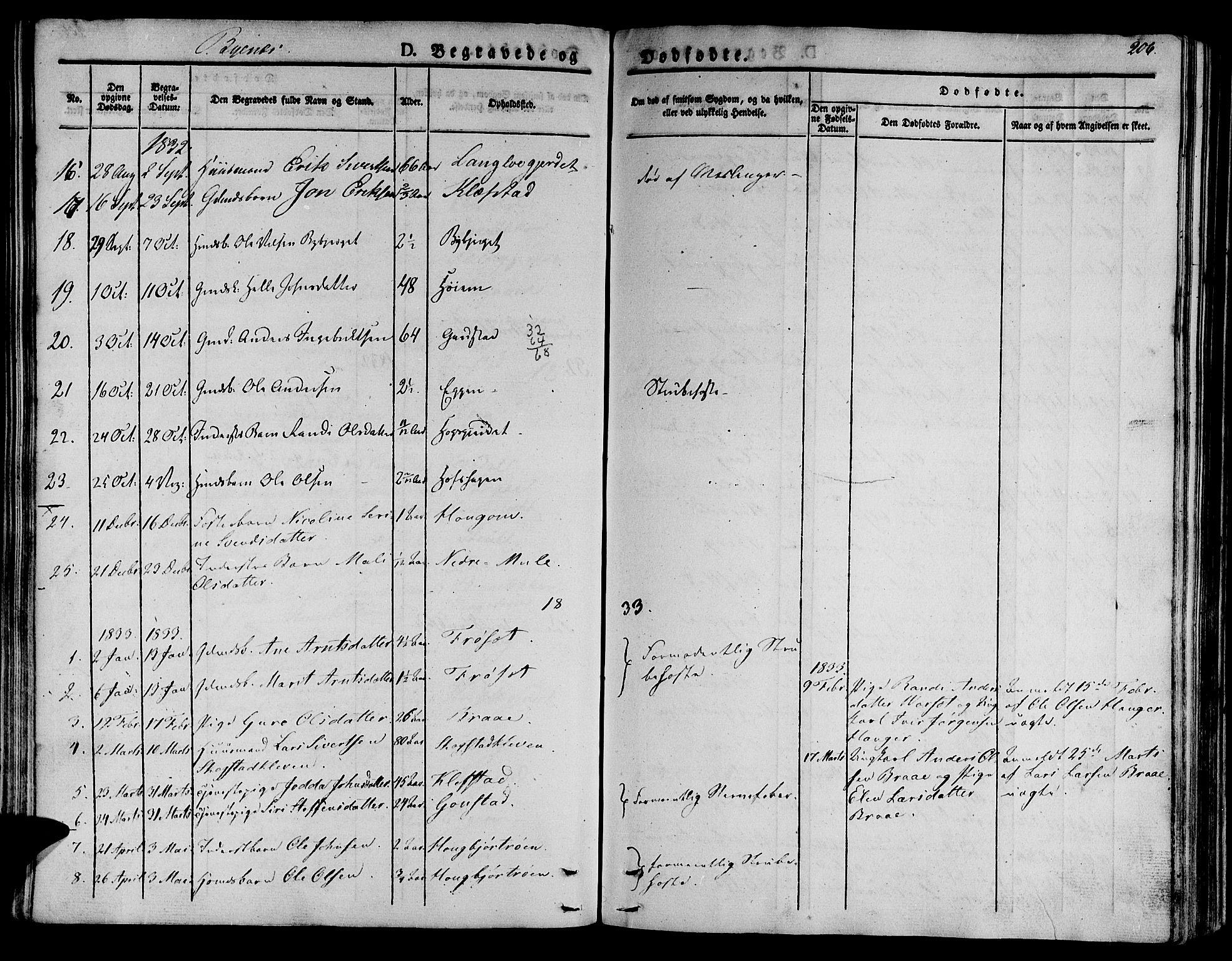 SAT, Ministerialprotokoller, klokkerbøker og fødselsregistre - Sør-Trøndelag, 612/L0374: Ministerialbok nr. 612A07 /1, 1829-1845, s. 206