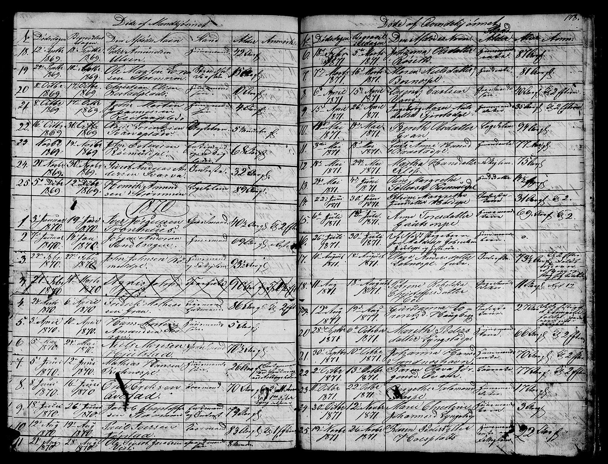 SAT, Ministerialprotokoller, klokkerbøker og fødselsregistre - Nord-Trøndelag, 730/L0299: Klokkerbok nr. 730C02, 1849-1871, s. 178