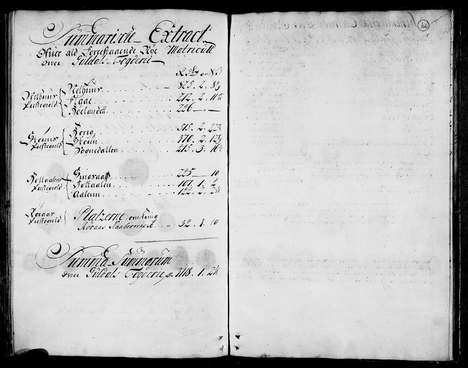 RA, Rentekammeret inntil 1814, Realistisk ordnet avdeling, N/Nb/Nbf/L0159: Gauldal matrikkelprotokoll, 1723, s. 105b-106a