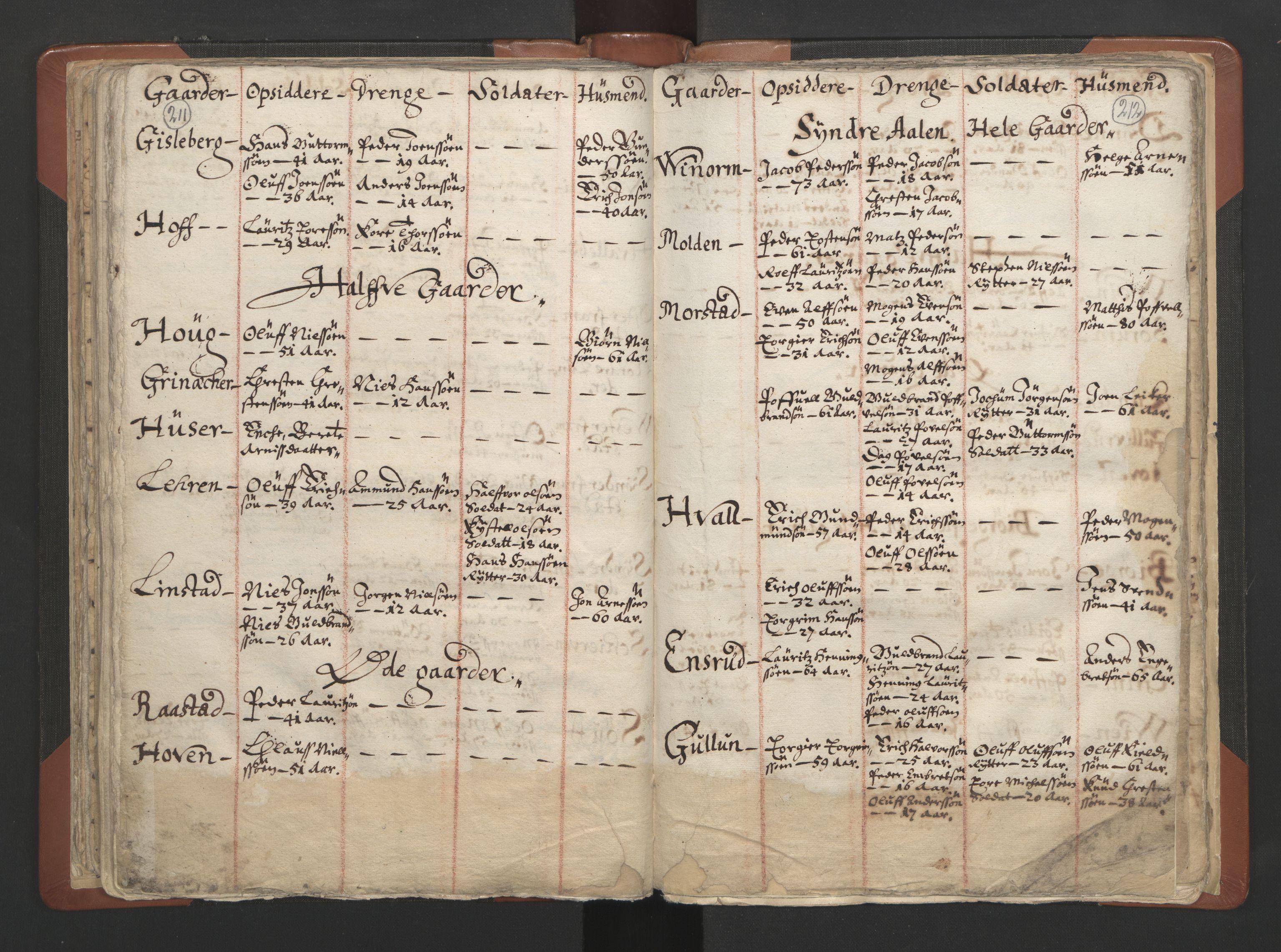 RA, Sogneprestenes manntall 1664-1666, nr. 7: Hadeland prosti, 1664-1666, s. 211-212