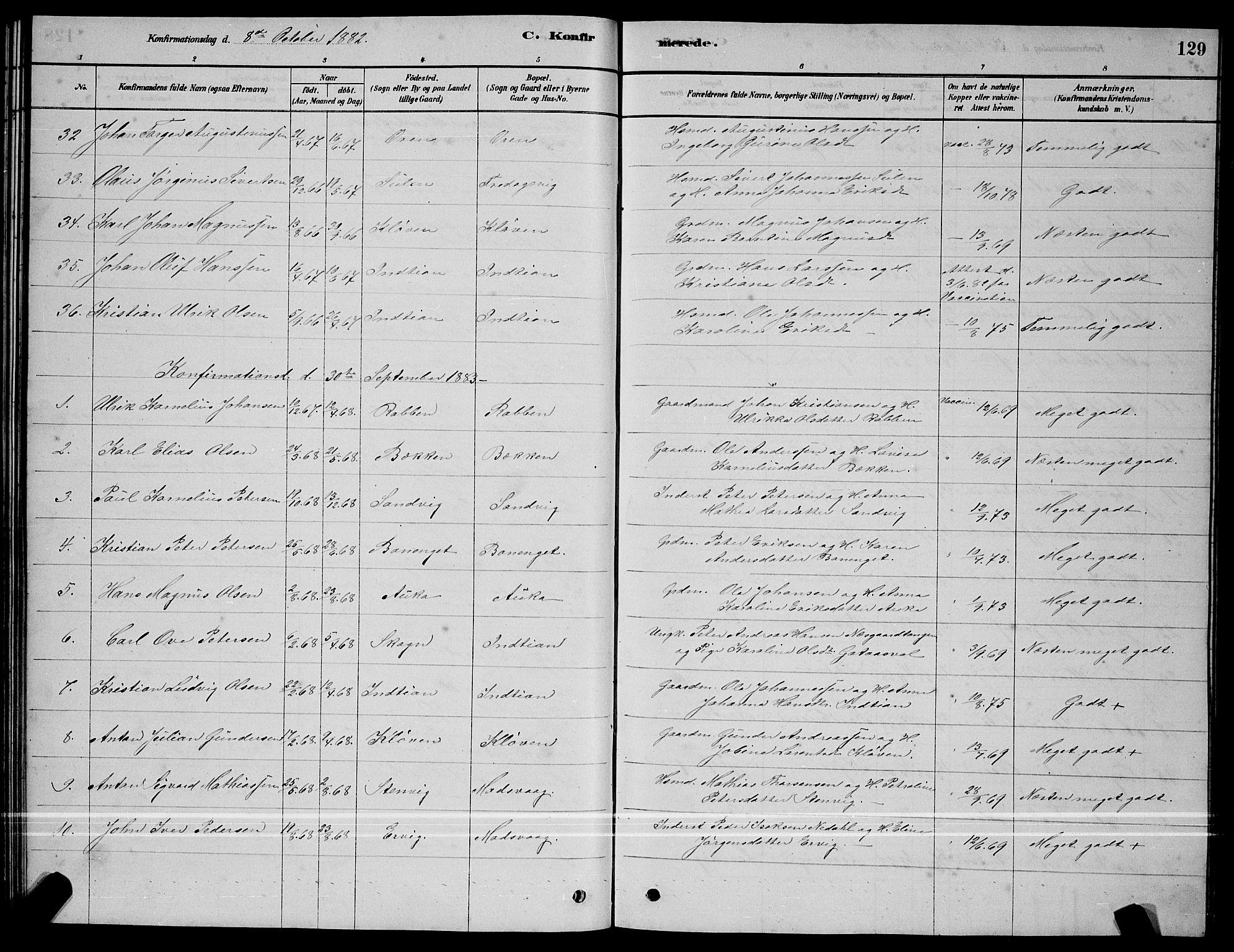 SAT, Ministerialprotokoller, klokkerbøker og fødselsregistre - Sør-Trøndelag, 640/L0585: Klokkerbok nr. 640C03, 1878-1891, s. 129