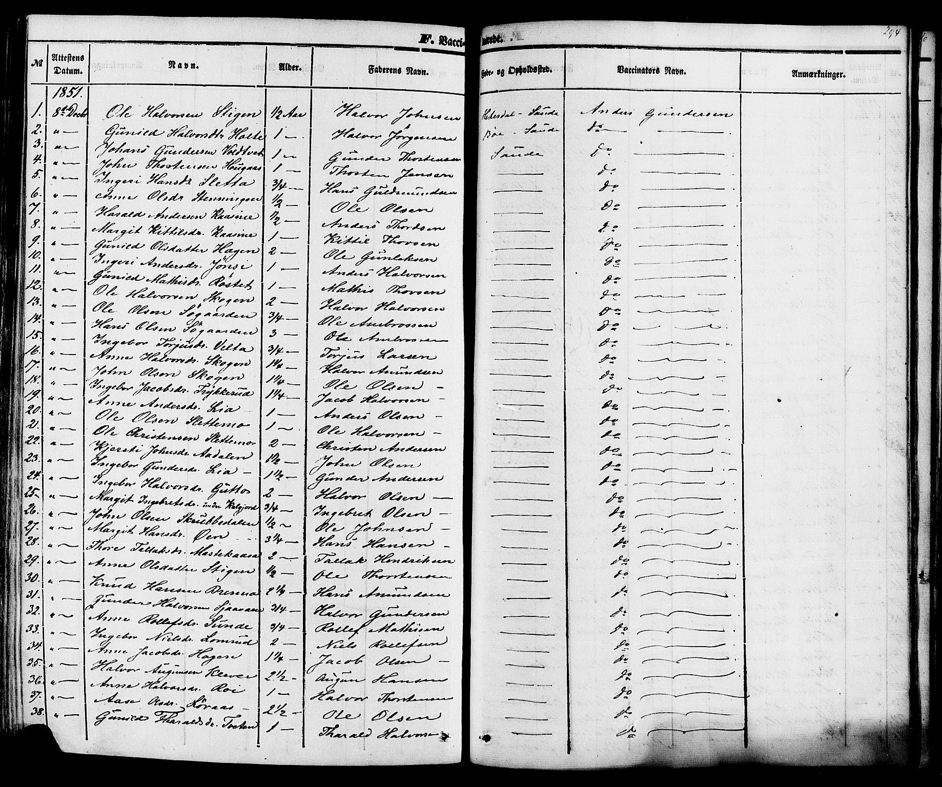 SAKO, Sauherad kirkebøker, F/Fa/L0007: Ministerialbok nr. I 7, 1851-1873, s. 294