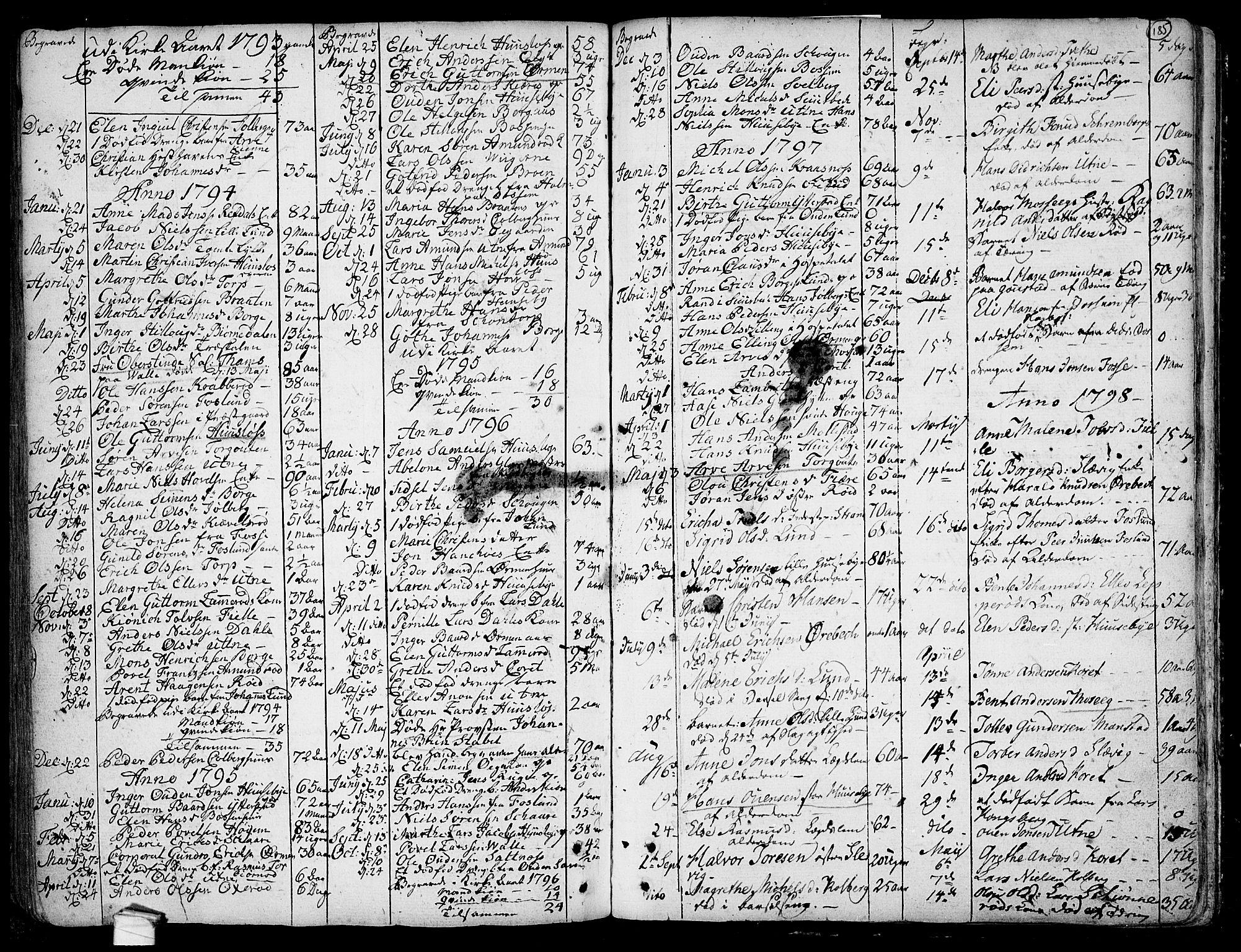 SAO, Onsøy prestekontor Kirkebøker, F/Fa/L0001: Ministerialbok nr. I 1, 1733-1814, s. 185